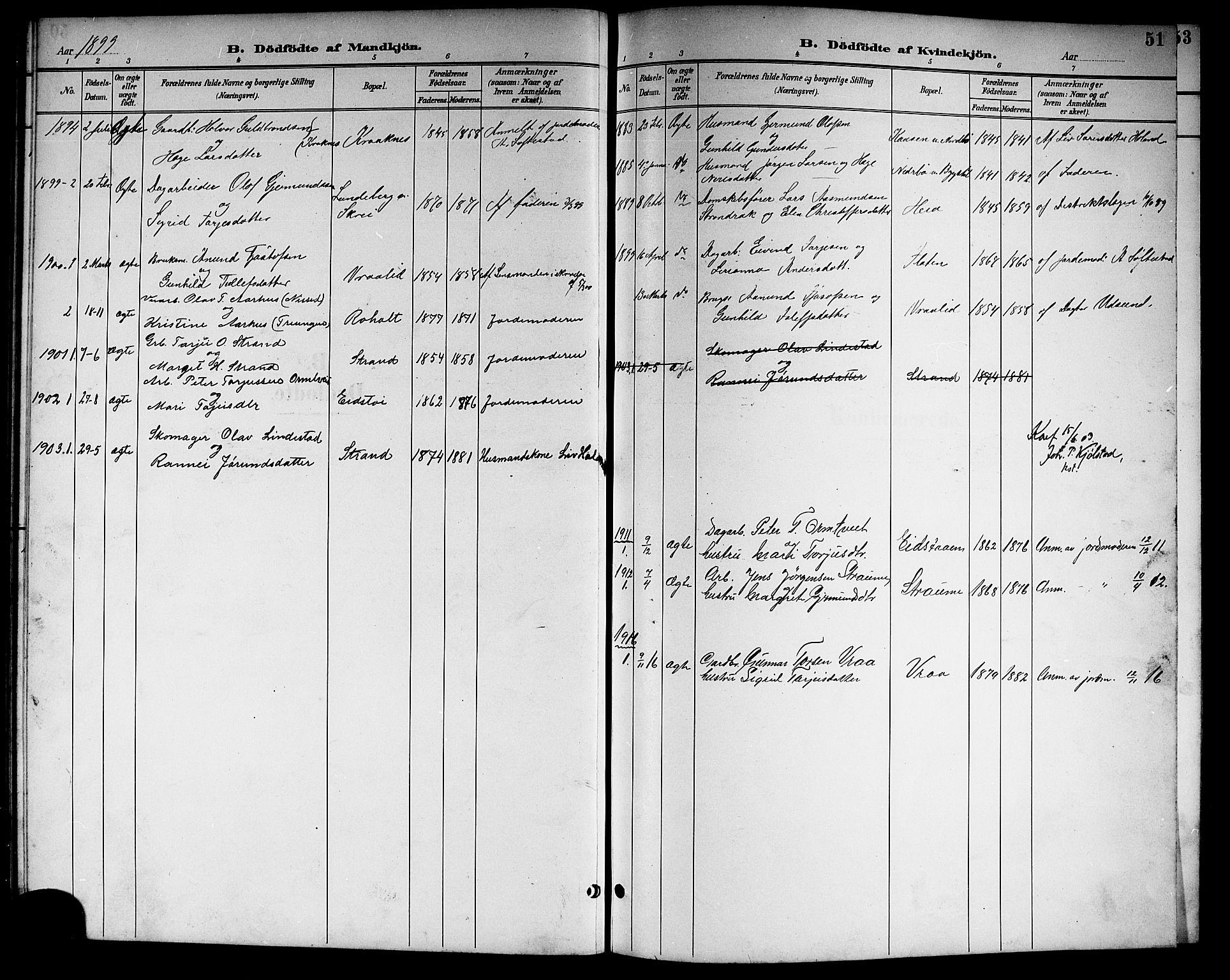 SAKO, Kviteseid kirkebøker, G/Gc/L0001: Klokkerbok nr. III 1, 1893-1916, s. 51