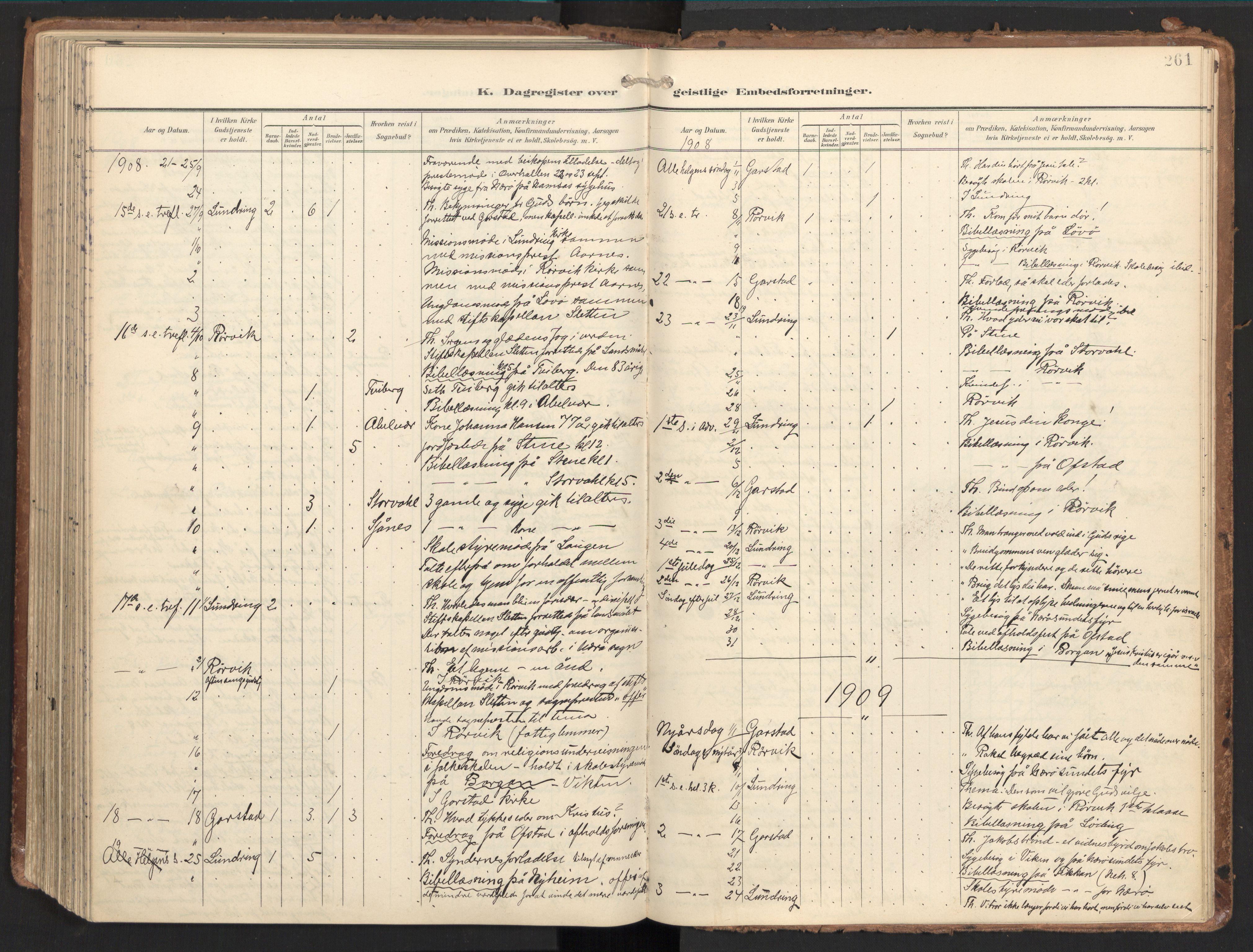 SAT, Ministerialprotokoller, klokkerbøker og fødselsregistre - Nord-Trøndelag, 784/L0677: Ministerialbok nr. 784A12, 1900-1920, s. 261