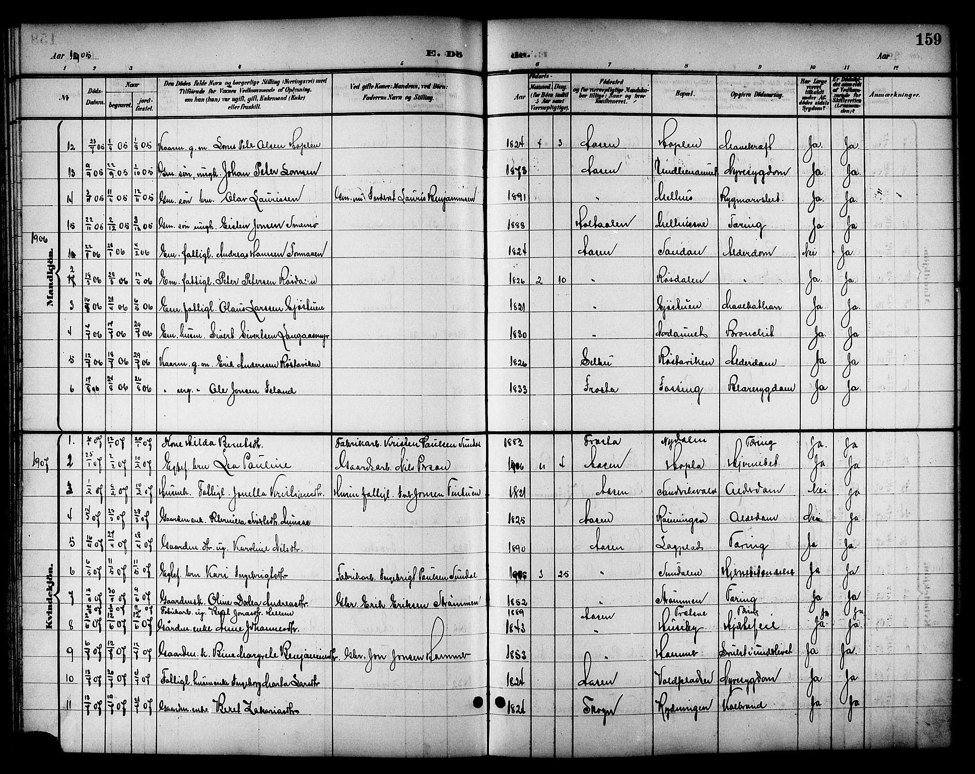 SAT, Ministerialprotokoller, klokkerbøker og fødselsregistre - Nord-Trøndelag, 714/L0135: Klokkerbok nr. 714C04, 1899-1918, s. 159
