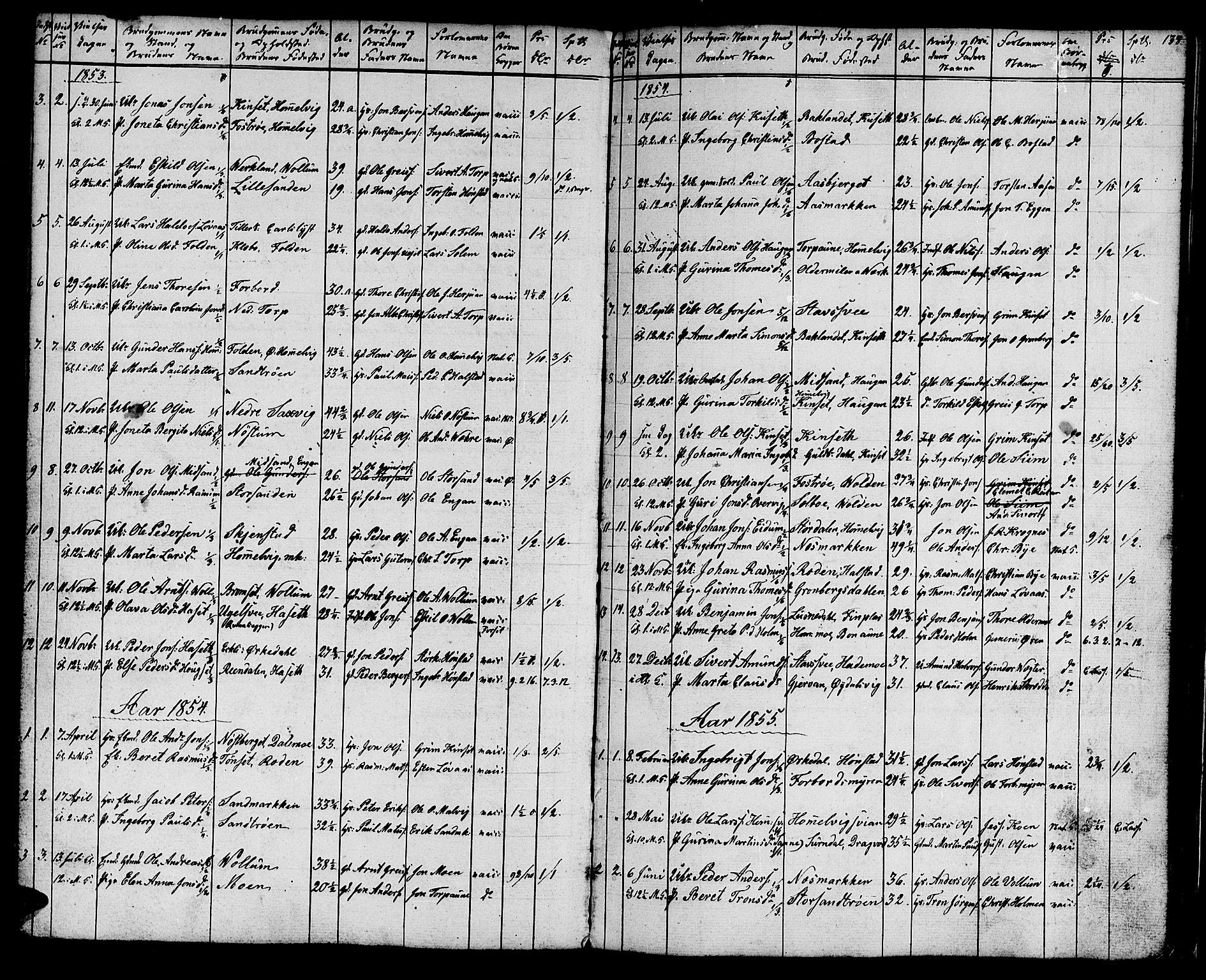 SAT, Ministerialprotokoller, klokkerbøker og fødselsregistre - Sør-Trøndelag, 616/L0422: Klokkerbok nr. 616C05, 1850-1888, s. 138