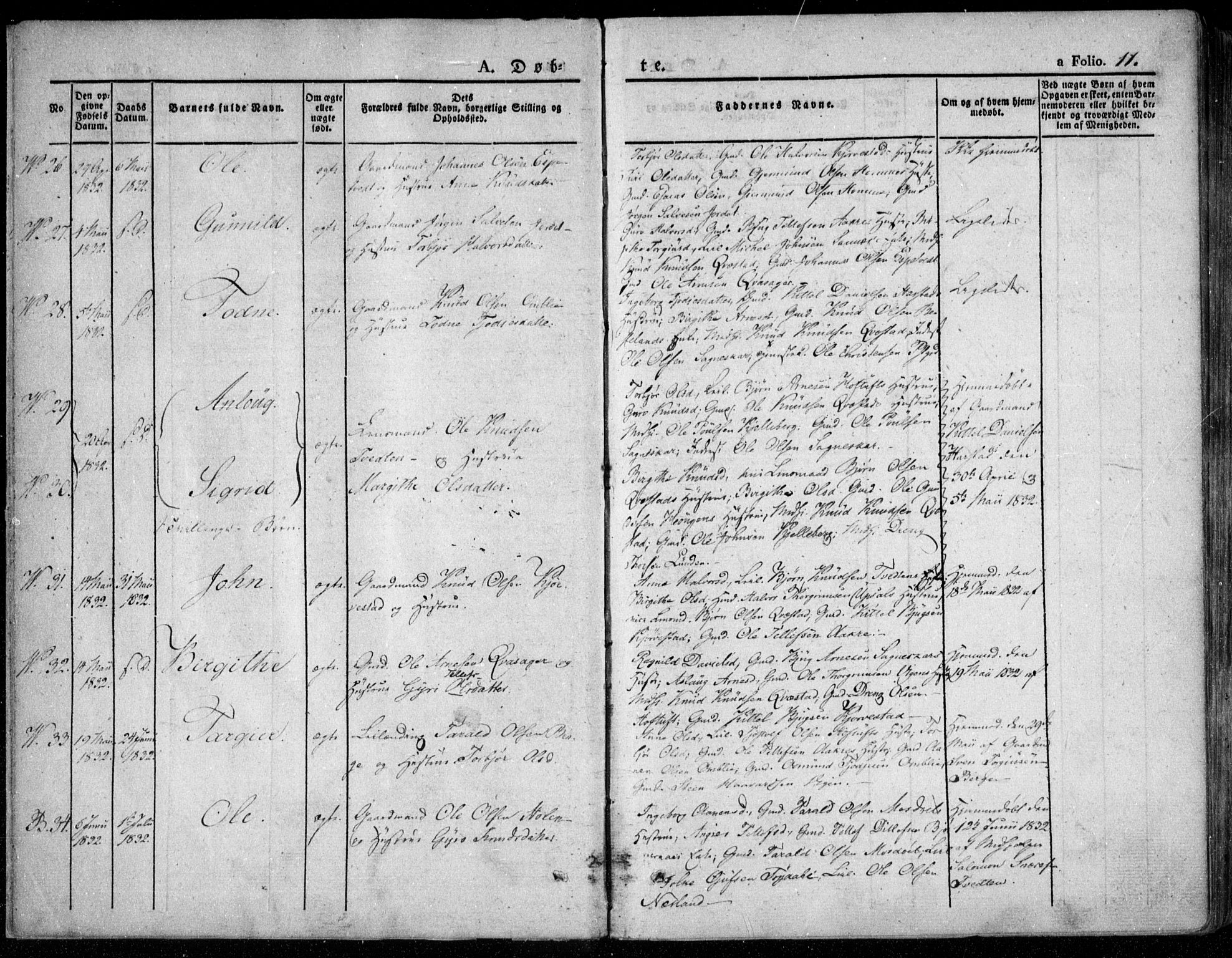 SAK, Valle sokneprestkontor, F/Fa/Fac/L0006: Ministerialbok nr. A 6, 1831-1853, s. 11