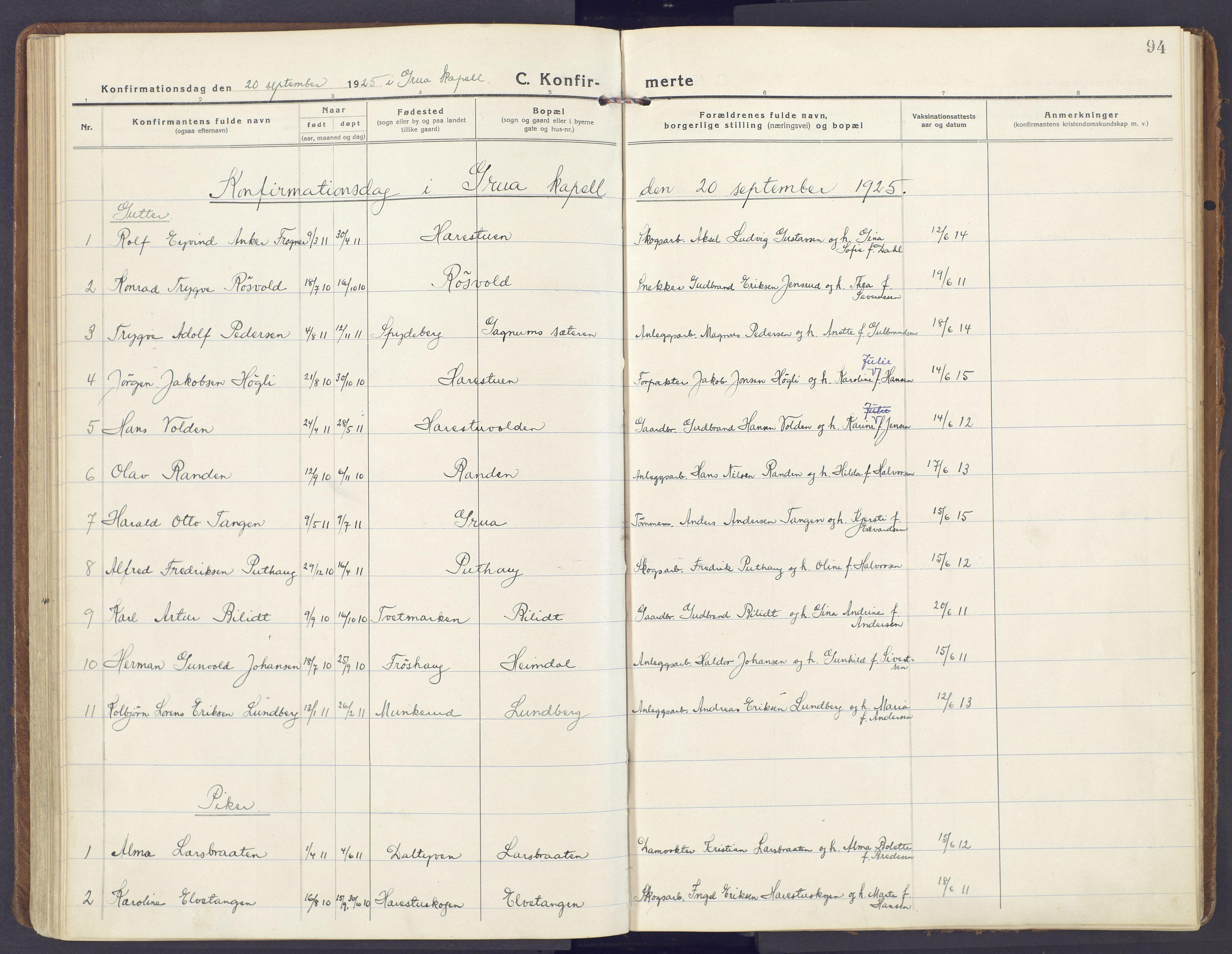 SAH, Lunner prestekontor, H/Ha/Haa/L0002: Ministerialbok nr. 2, 1922-1931, s. 94