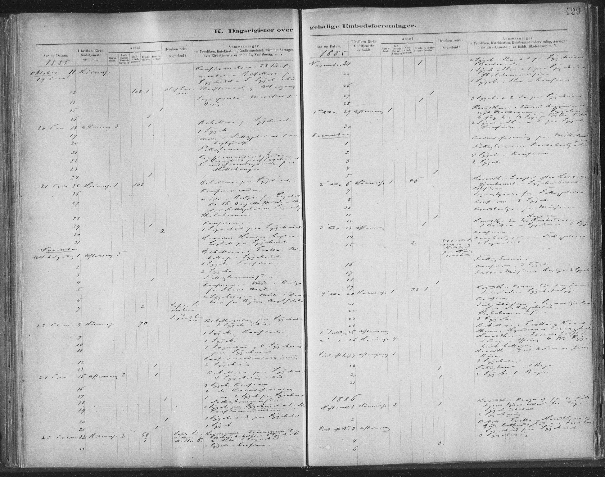 SAT, Ministerialprotokoller, klokkerbøker og fødselsregistre - Sør-Trøndelag, 603/L0163: Ministerialbok nr. 603A02, 1879-1895, s. 429