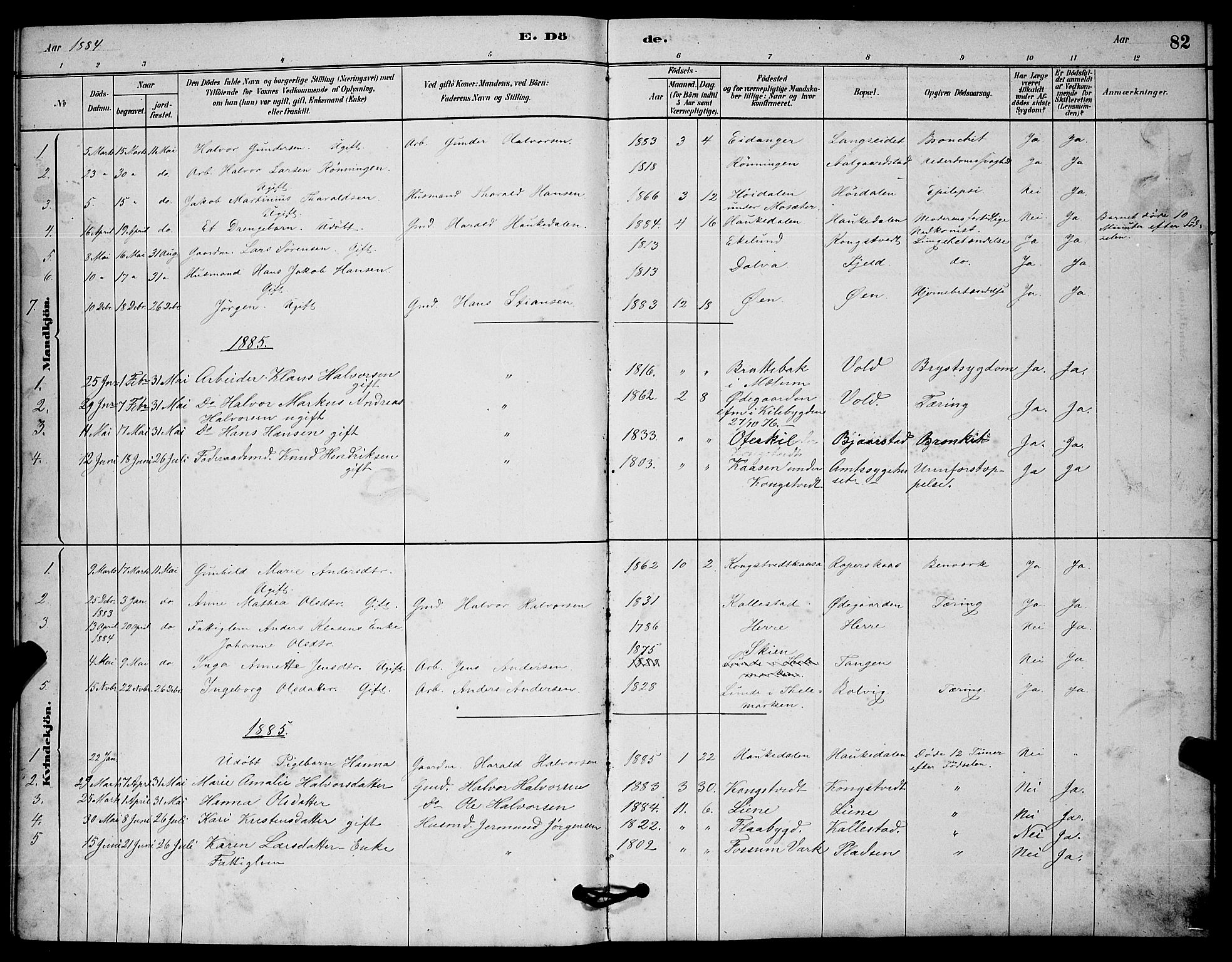 SAKO, Solum kirkebøker, G/Gc/L0001: Klokkerbok nr. III 1, 1880-1902, s. 82