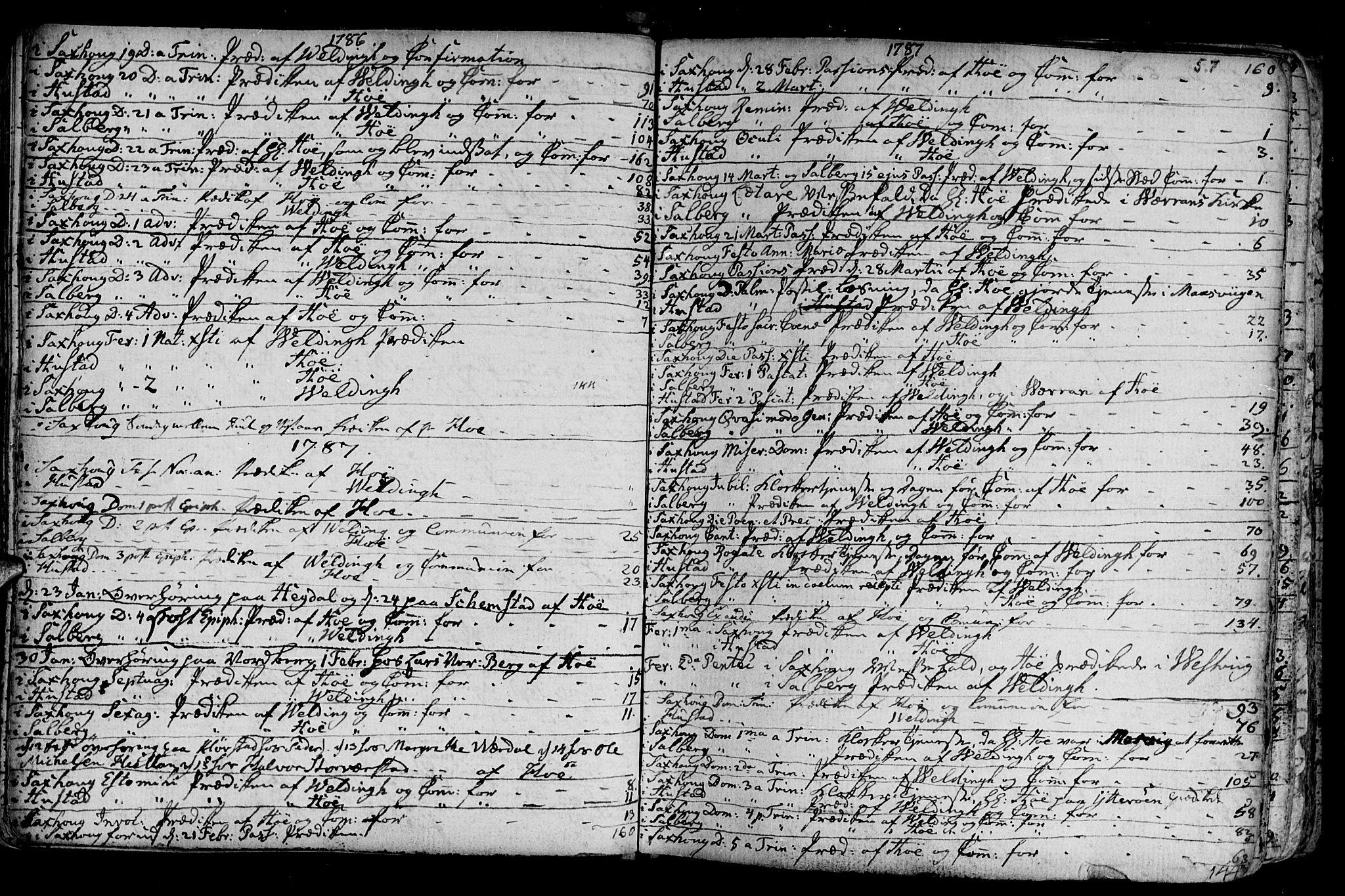SAT, Ministerialprotokoller, klokkerbøker og fødselsregistre - Nord-Trøndelag, 730/L0273: Ministerialbok nr. 730A02, 1762-1802, s. 57