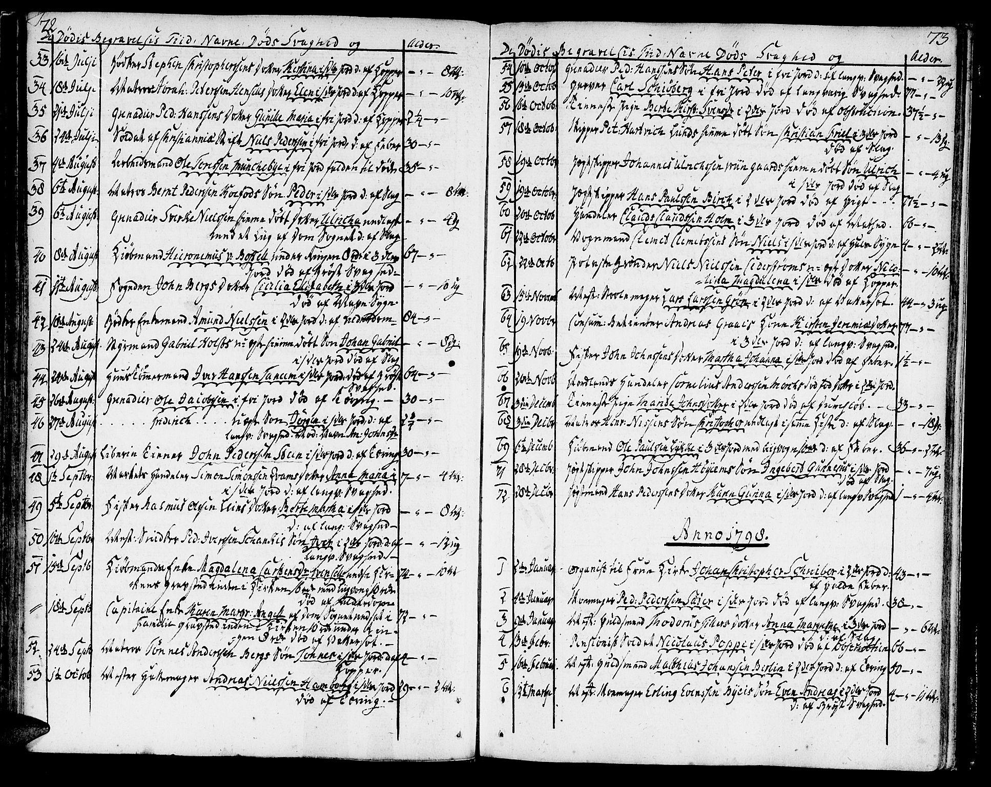 SAT, Ministerialprotokoller, klokkerbøker og fødselsregistre - Sør-Trøndelag, 602/L0106: Ministerialbok nr. 602A04, 1774-1814, s. 72-73