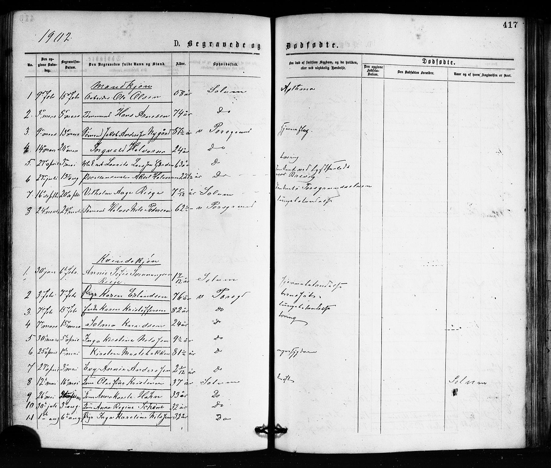 SAKO, Porsgrunn kirkebøker , G/Ga/L0003: Klokkerbok nr. I 3, 1877-1915, s. 417