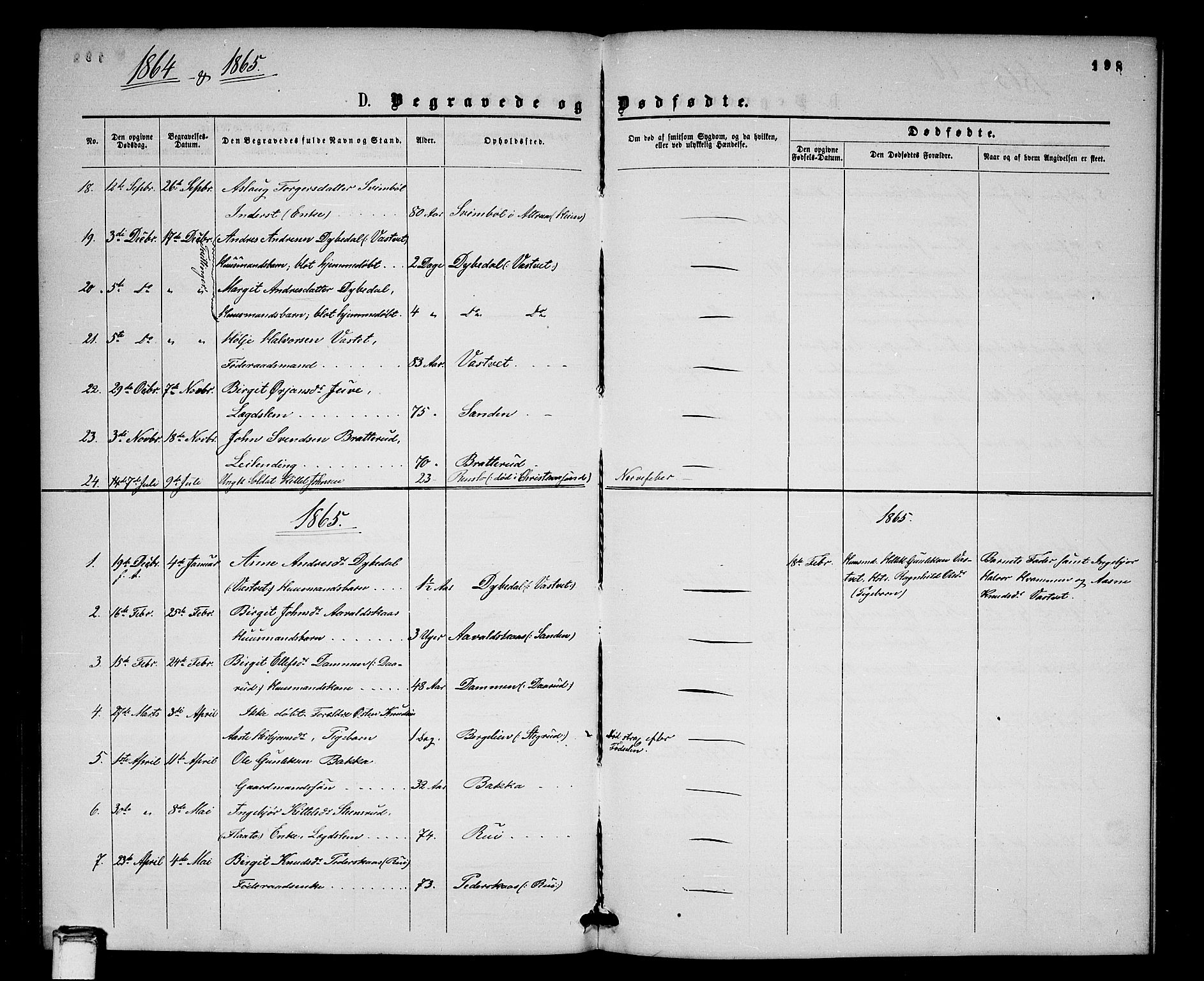 SAKO, Gransherad kirkebøker, G/Gb/L0002: Klokkerbok nr. II 2, 1860-1886, s. 198