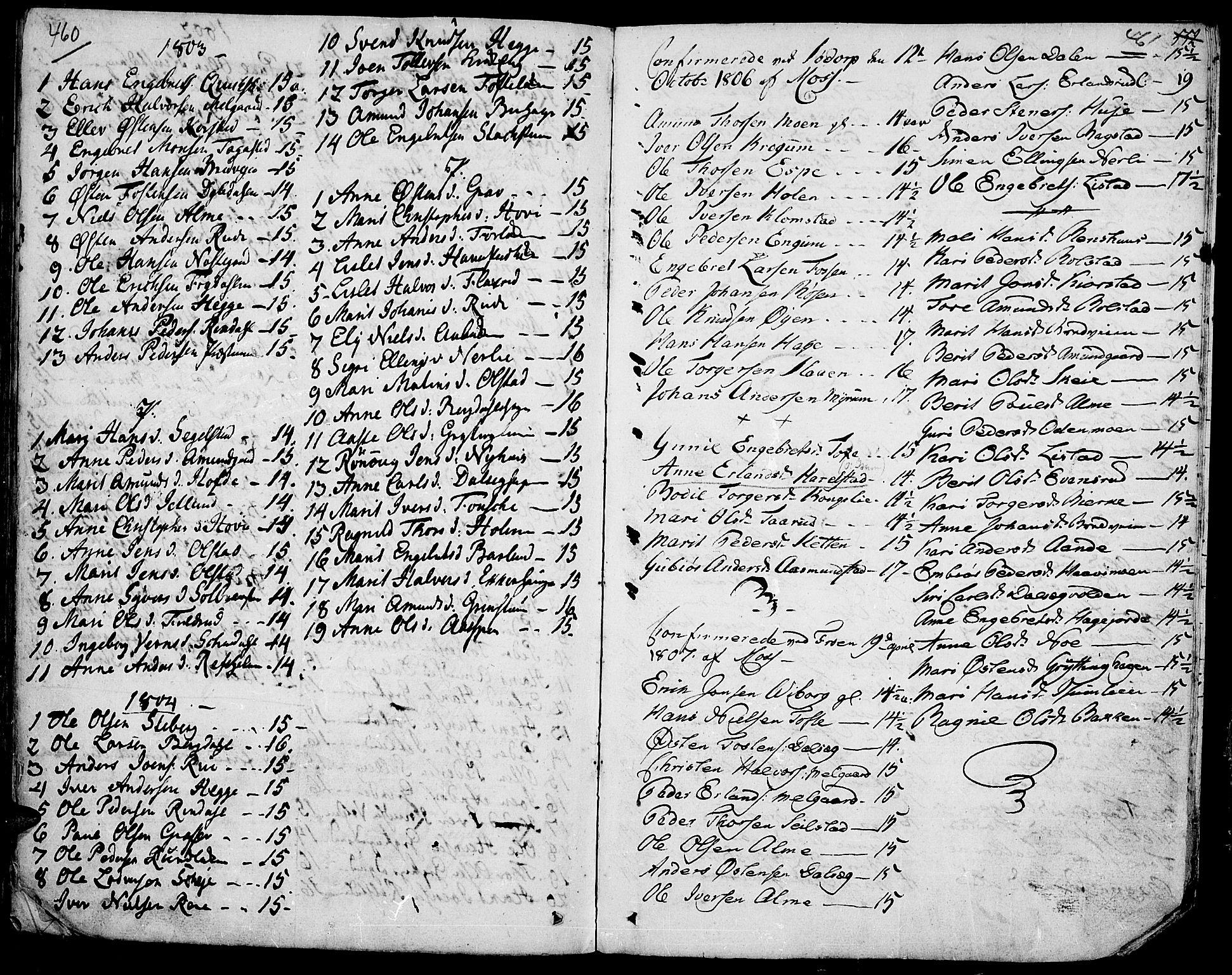 SAH, Fron prestekontor, H/Ha/Haa/L0001: Ministerialbok nr. 1, 1799-1816, s. 460-461