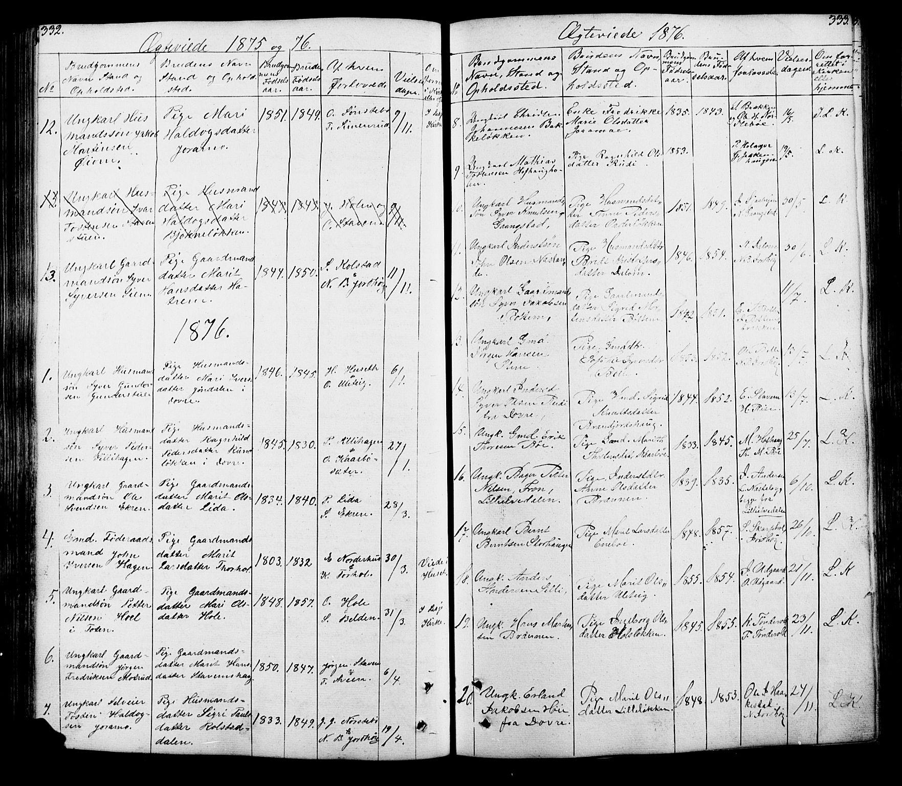 SAH, Lesja prestekontor, Klokkerbok nr. 5, 1850-1894, s. 332-333