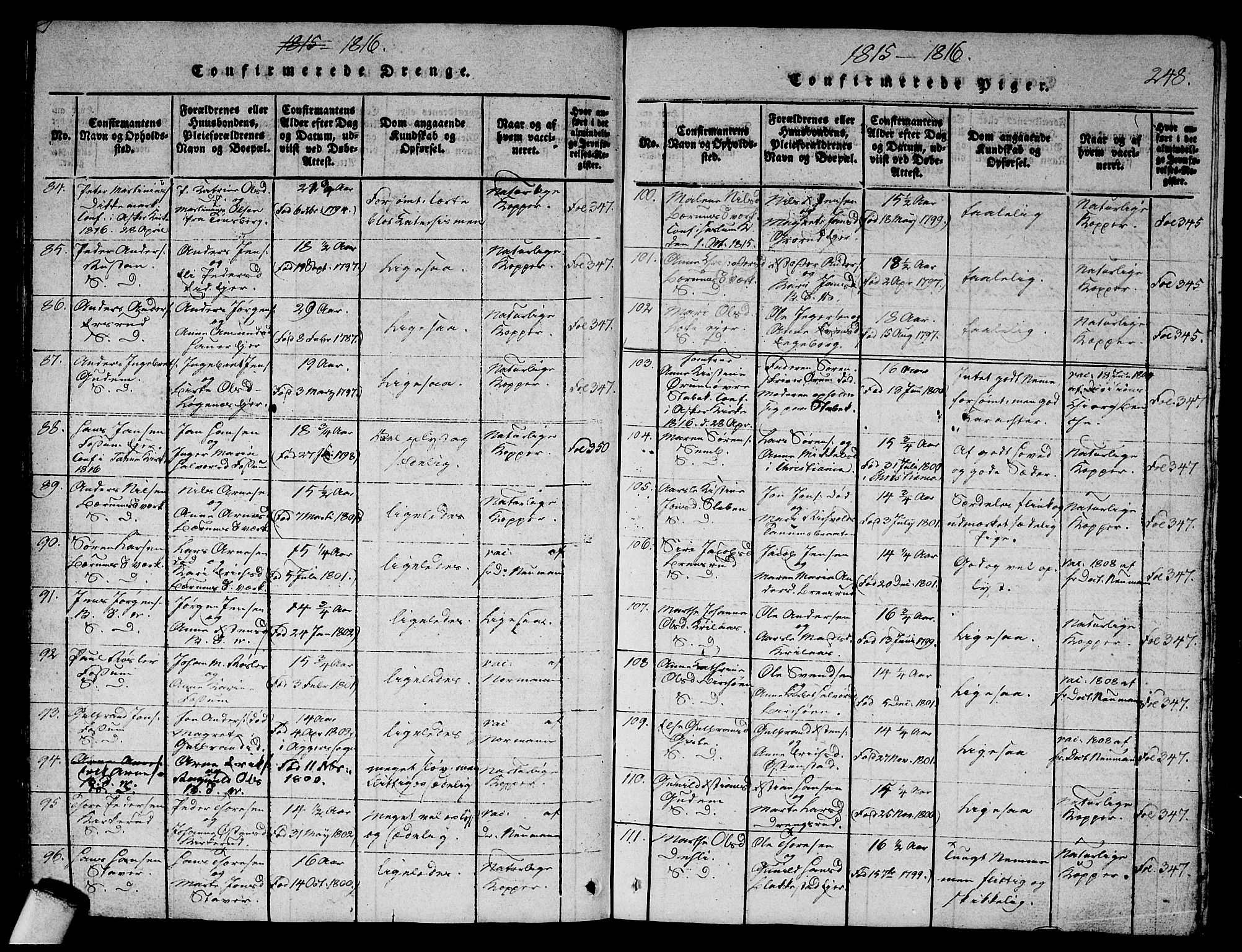 SAO, Asker prestekontor Kirkebøker, G/Ga/L0001: Klokkerbok nr. I 1, 1814-1830, s. 248
