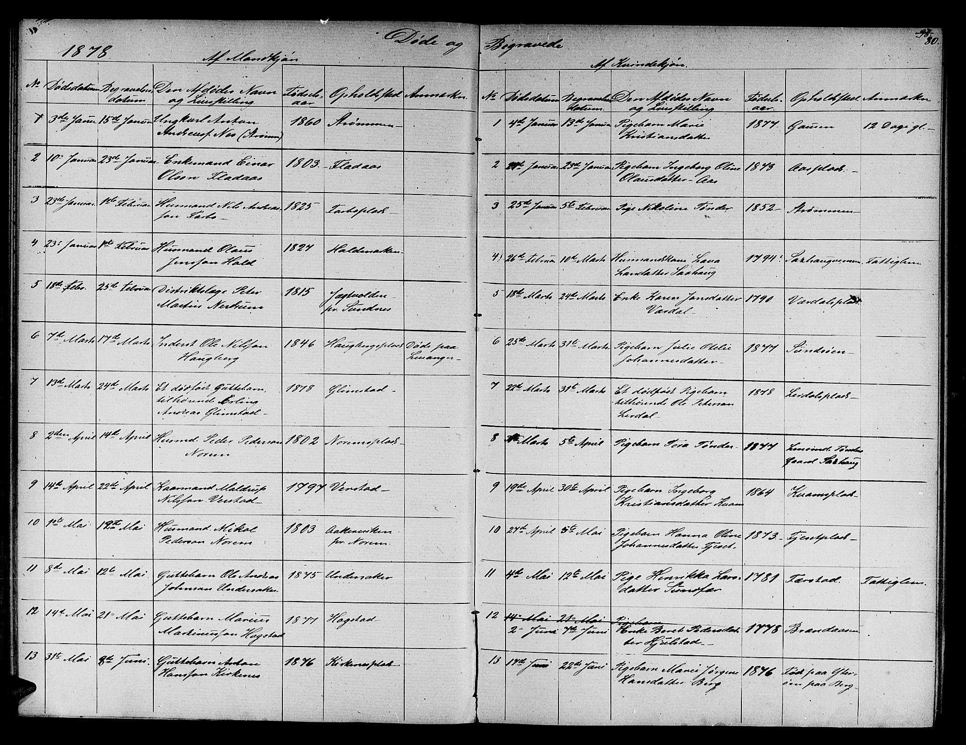SAT, Ministerialprotokoller, klokkerbøker og fødselsregistre - Nord-Trøndelag, 730/L0300: Klokkerbok nr. 730C03, 1872-1879, s. 80