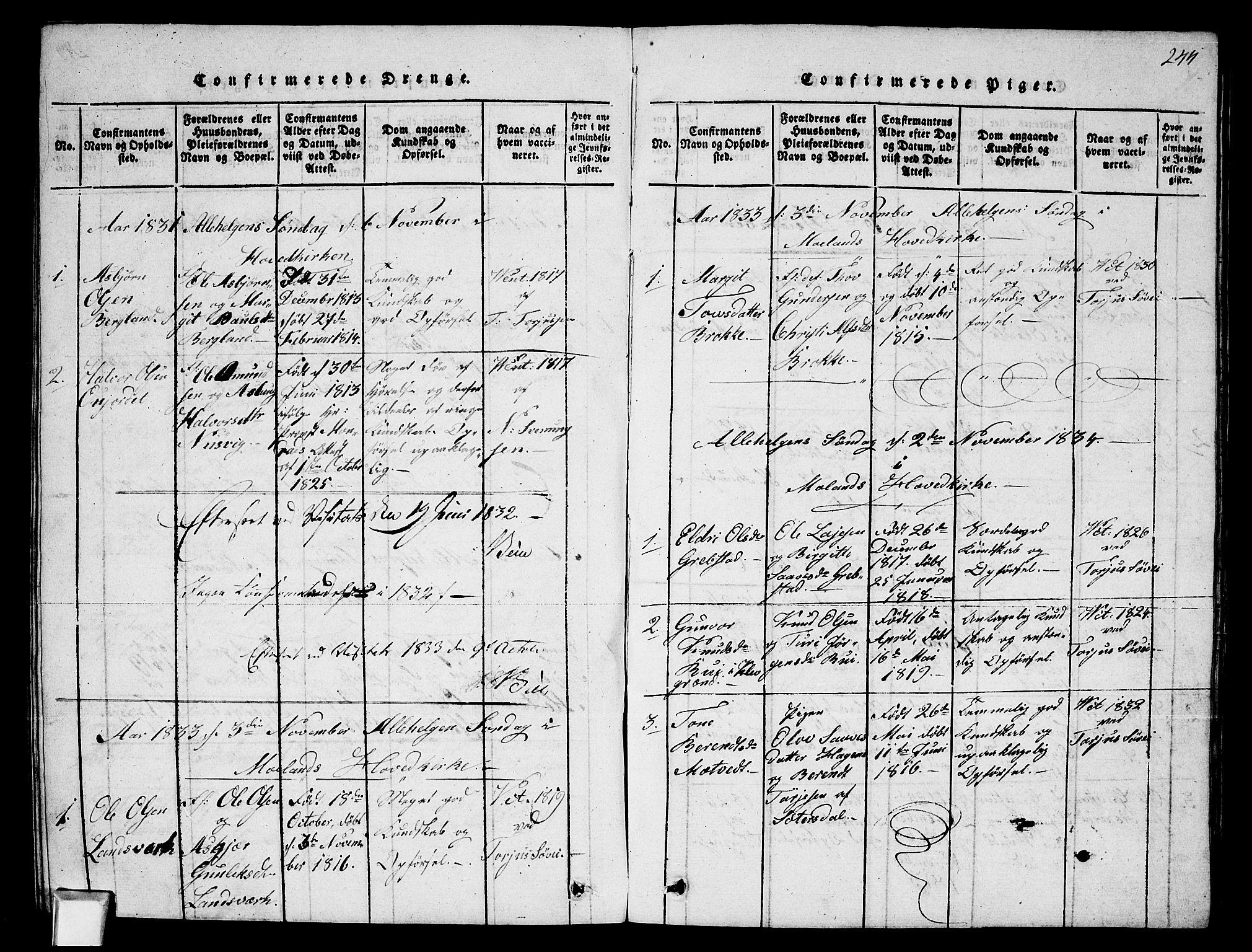 SAKO, Fyresdal kirkebøker, G/Ga/L0002: Klokkerbok nr. I 2, 1815-1857, s. 244