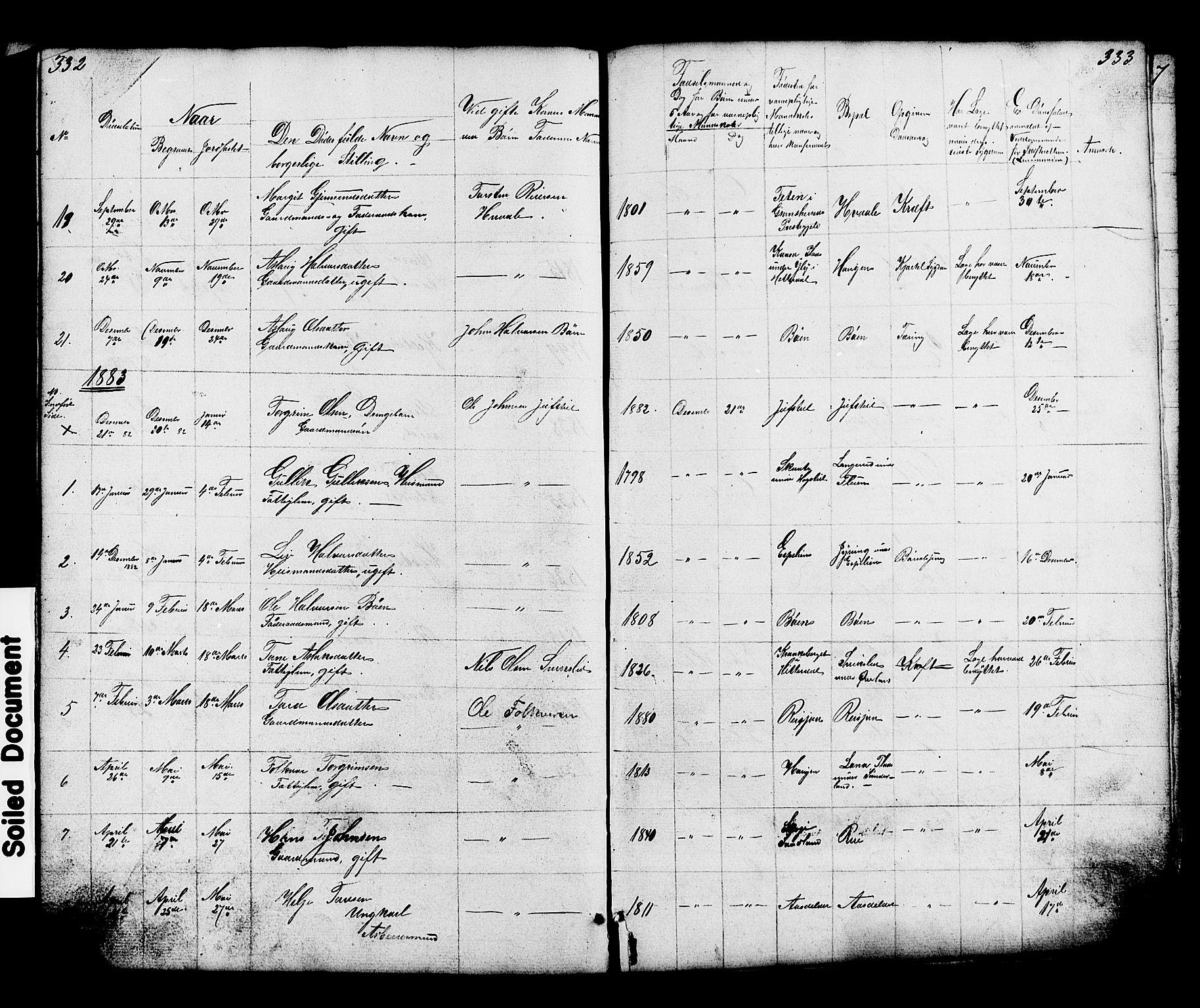 SAKO, Hjartdal kirkebøker, G/Gc/L0002: Klokkerbok nr. III 2, 1854-1890, s. 332-333