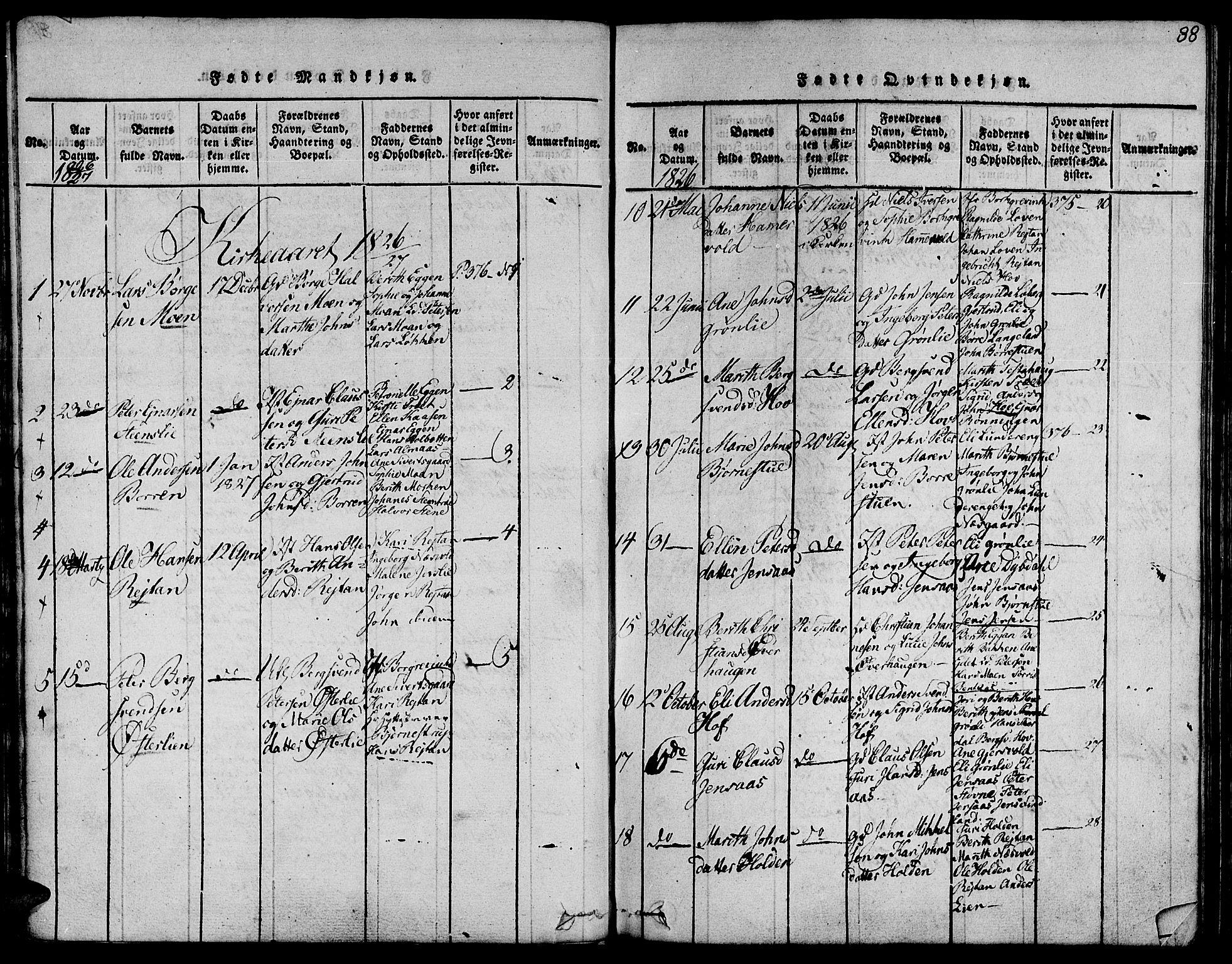 SAT, Ministerialprotokoller, klokkerbøker og fødselsregistre - Sør-Trøndelag, 685/L0956: Ministerialbok nr. 685A03 /3, 1817-1829, s. 88