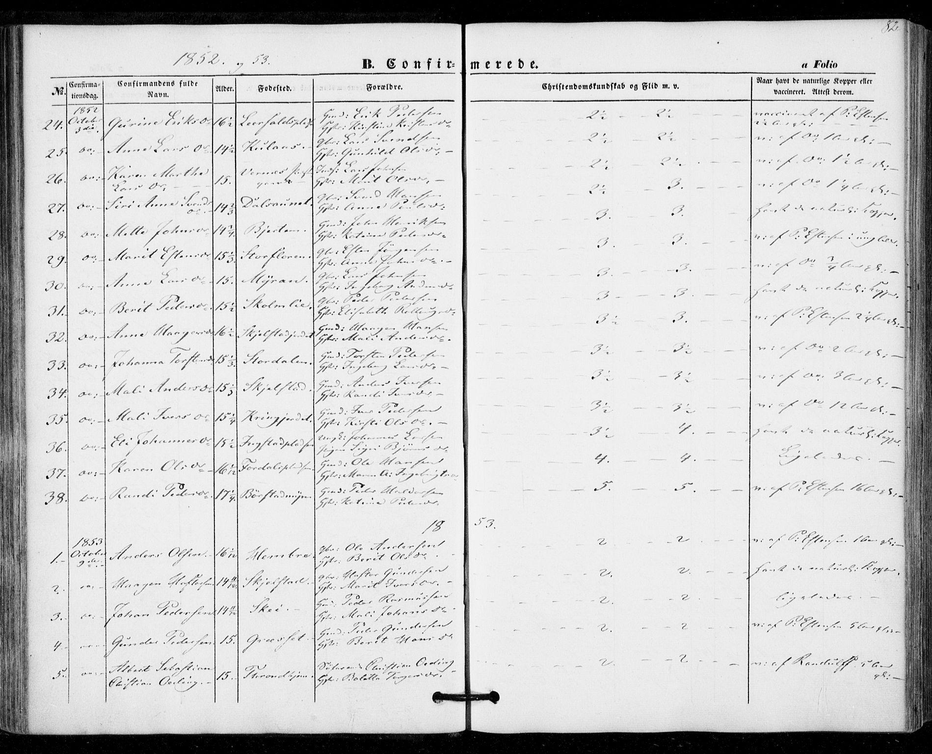 SAT, Ministerialprotokoller, klokkerbøker og fødselsregistre - Nord-Trøndelag, 703/L0028: Ministerialbok nr. 703A01, 1850-1862, s. 82