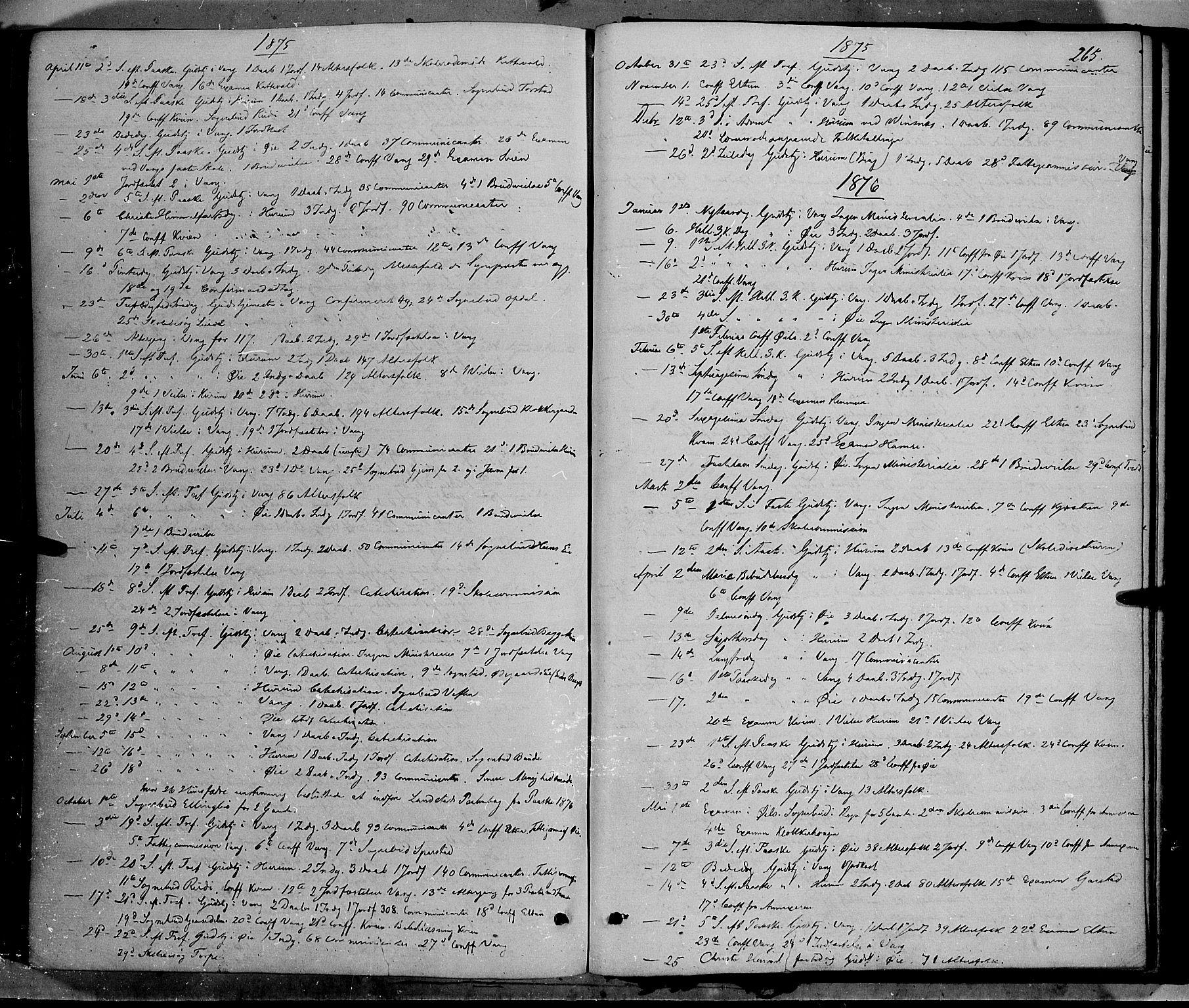 SAH, Vang prestekontor, Valdres, Ministerialbok nr. 7, 1865-1881, s. 265