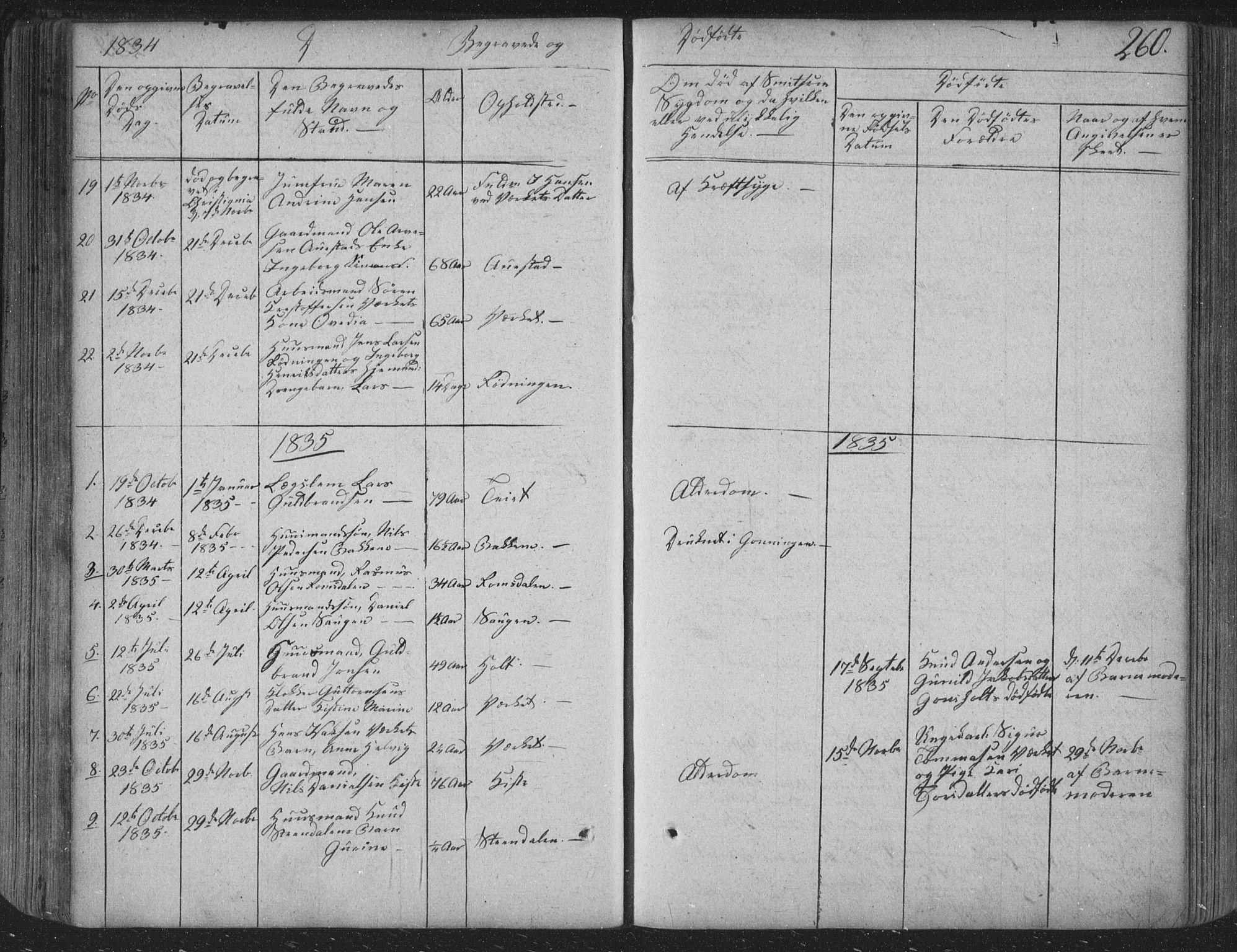 SAKO, Siljan kirkebøker, F/Fa/L0001: Ministerialbok nr. 1, 1831-1870, s. 260