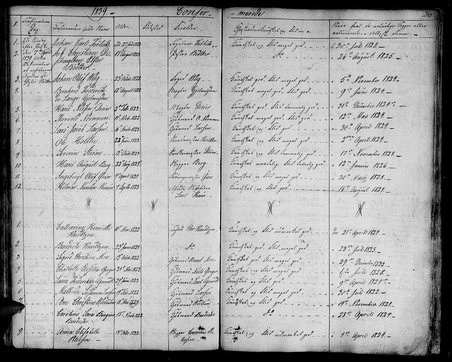SAT, Ministerialprotokoller, klokkerbøker og fødselsregistre - Sør-Trøndelag, 602/L0108: Ministerialbok nr. 602A06, 1821-1839, s. 245