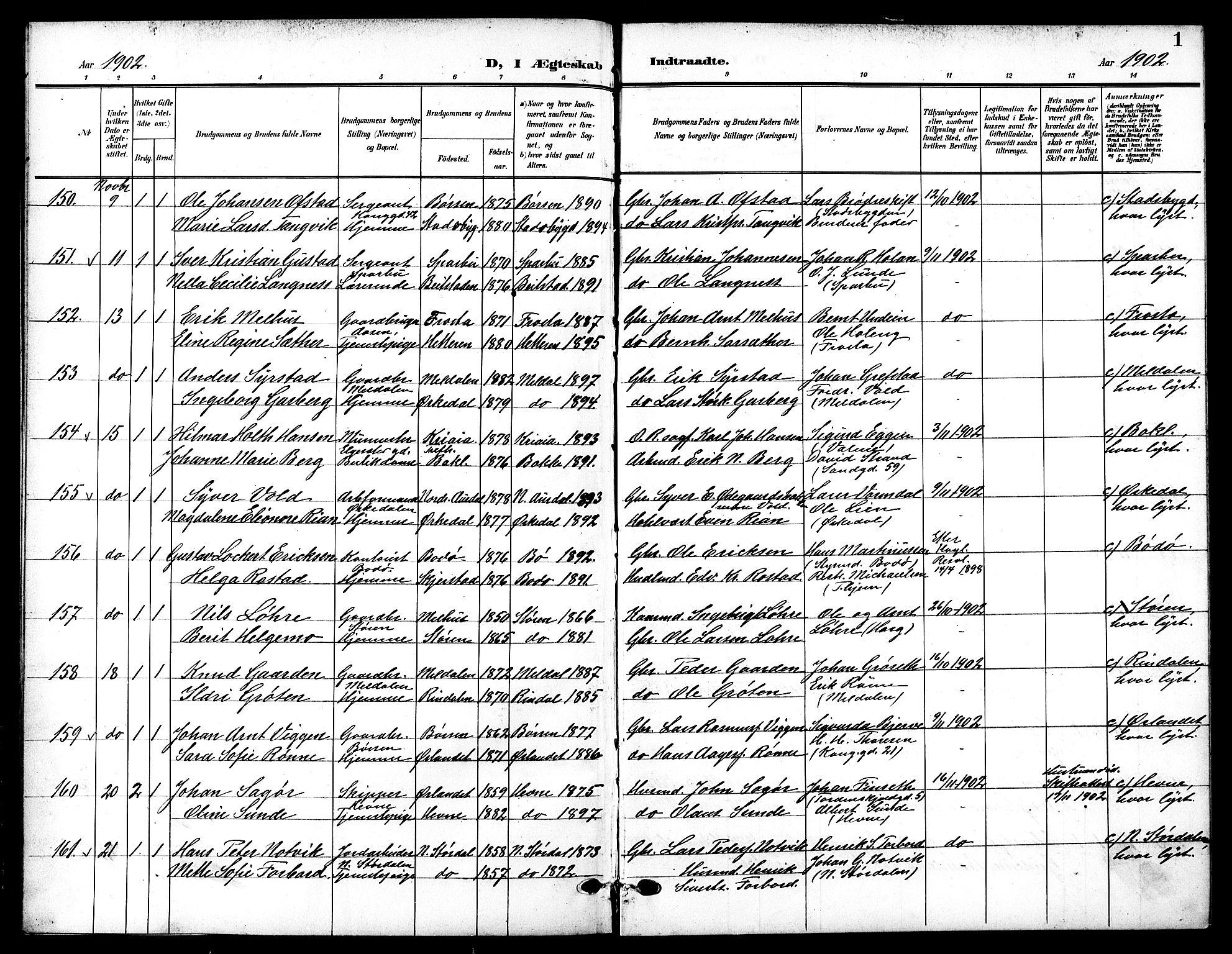 SAT, Ministerialprotokoller, klokkerbøker og fødselsregistre - Sør-Trøndelag, 601/L0095: Klokkerbok nr. 601C13, 1902-1911, s. 1