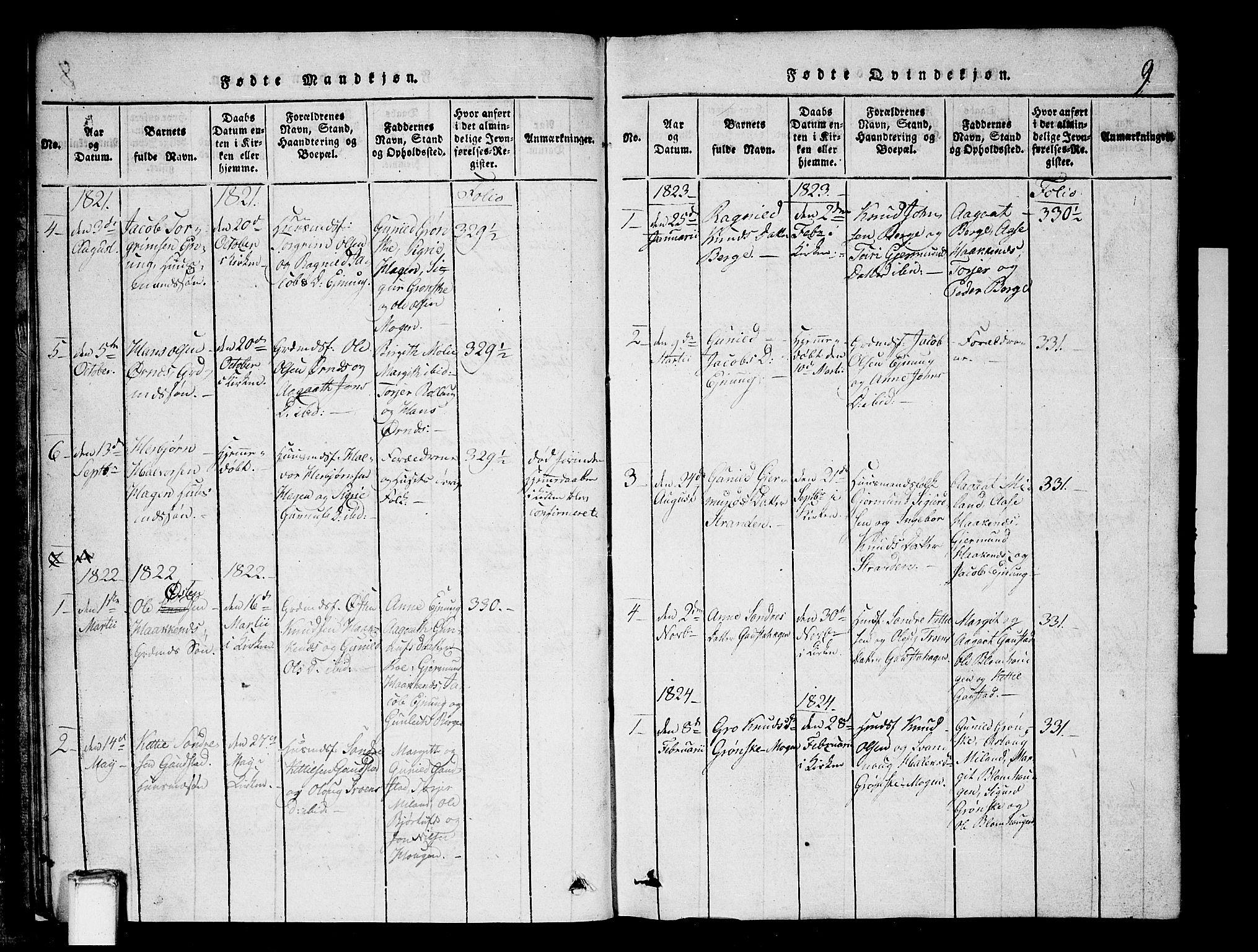 SAKO, Tinn kirkebøker, G/Gb/L0001: Klokkerbok nr. II 1 /1, 1815-1850, s. 9