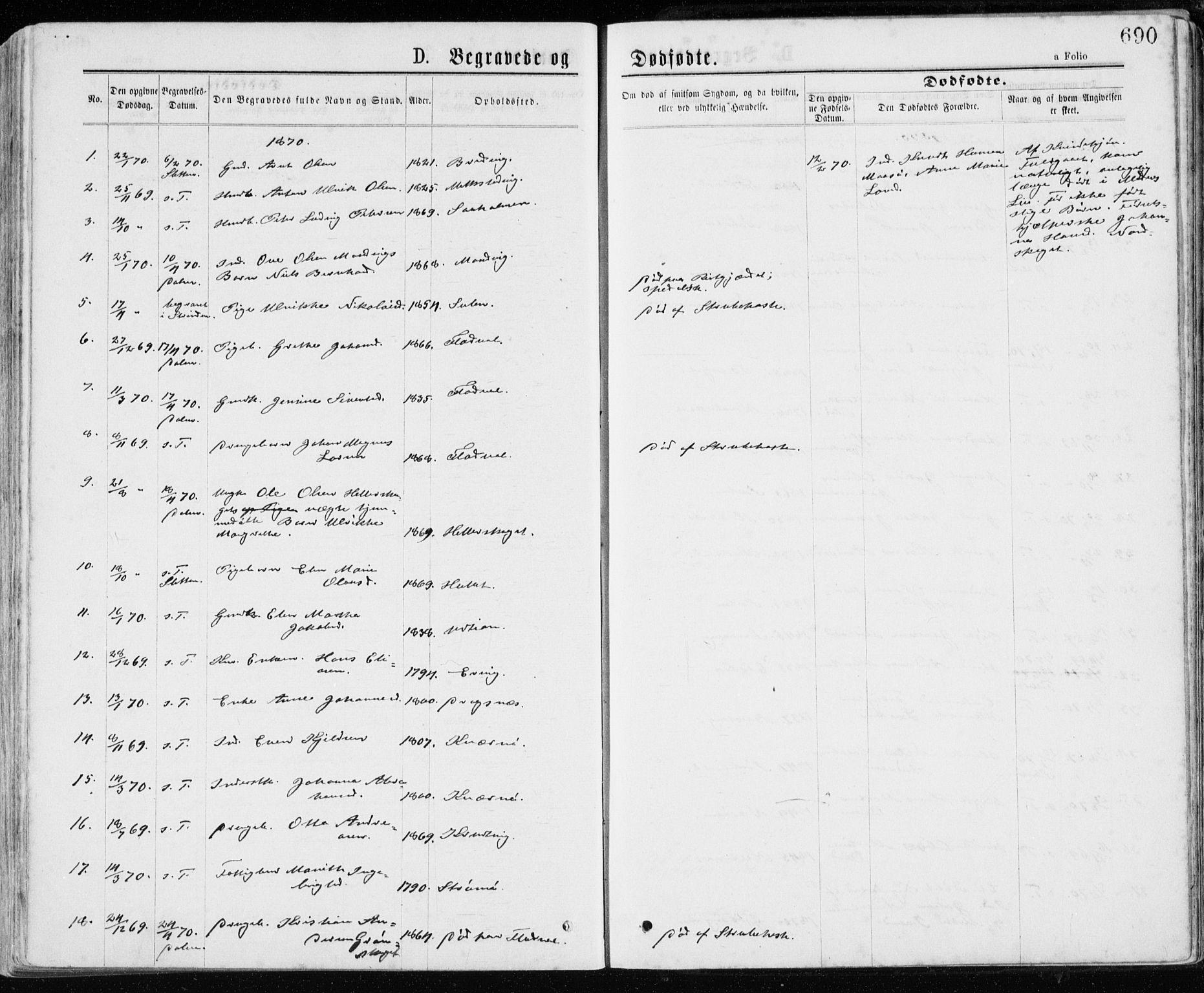 SAT, Ministerialprotokoller, klokkerbøker og fødselsregistre - Sør-Trøndelag, 640/L0576: Ministerialbok nr. 640A01, 1846-1876, s. 690