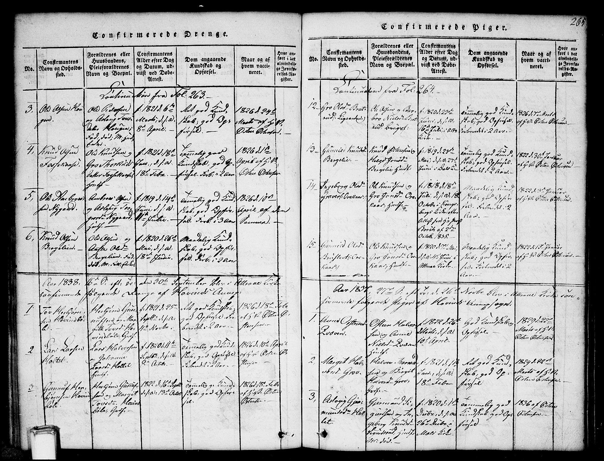 SAKO, Gransherad kirkebøker, G/Gb/L0001: Klokkerbok nr. II 1, 1815-1860, s. 265