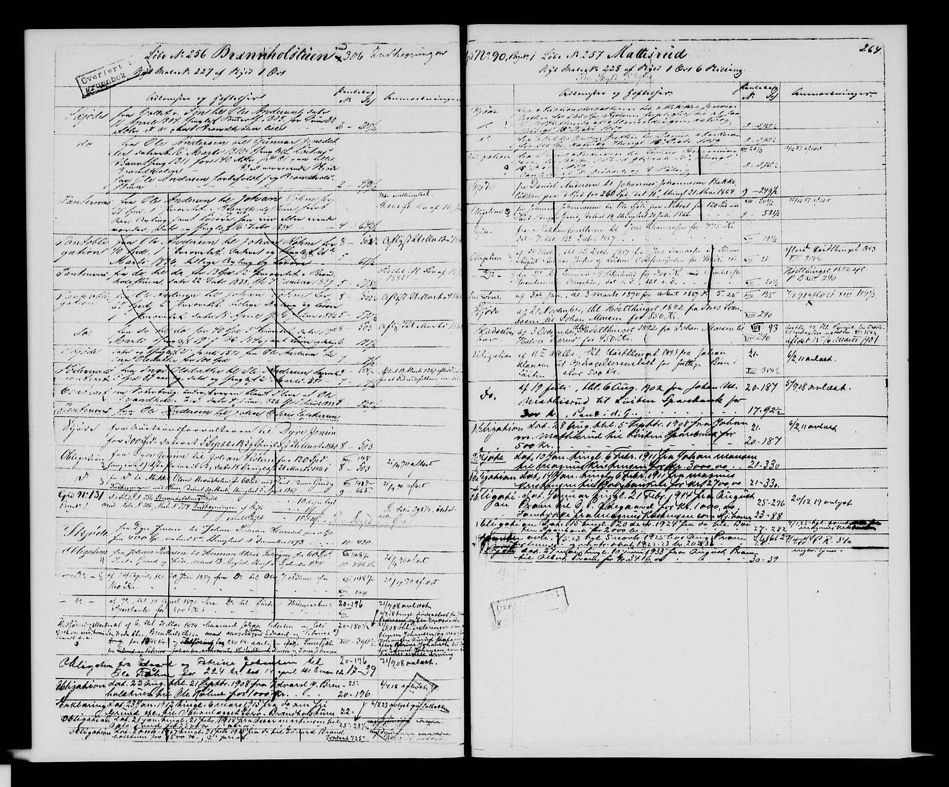 SAH, Sør-Hedmark sorenskriveri, H/Ha/Hac/Hacc/L0001: Panteregister nr. 3.1, 1855-1943, s. 264