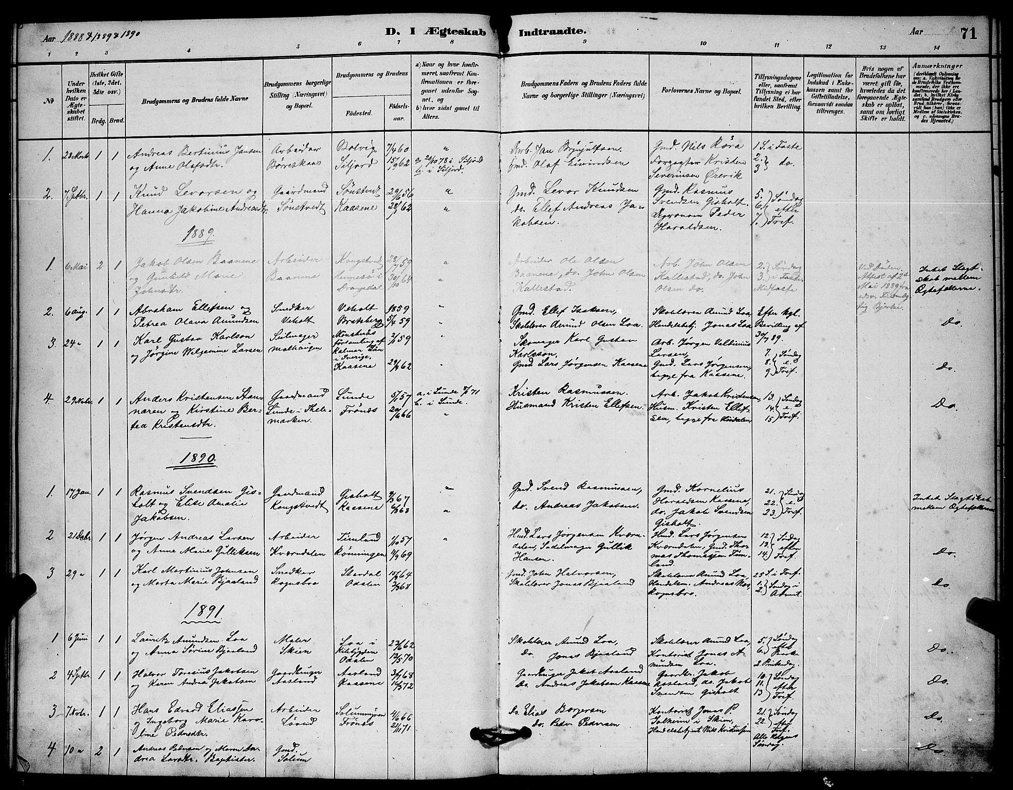 SAKO, Solum kirkebøker, G/Gc/L0001: Klokkerbok nr. III 1, 1880-1902, s. 71