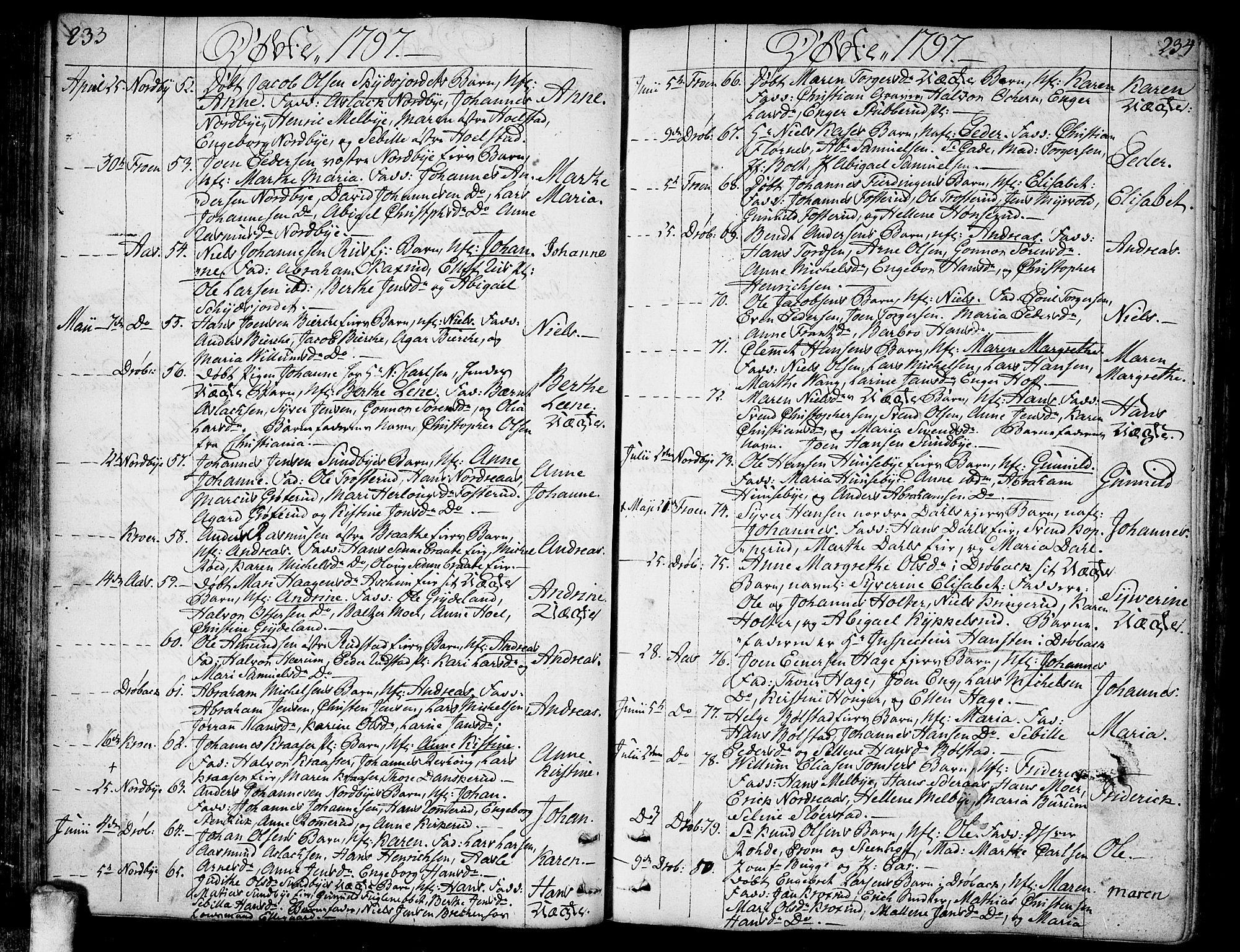 SAO, Ås prestekontor Kirkebøker, F/Fa/L0002: Ministerialbok nr. I 2, 1778-1813, s. 233-234