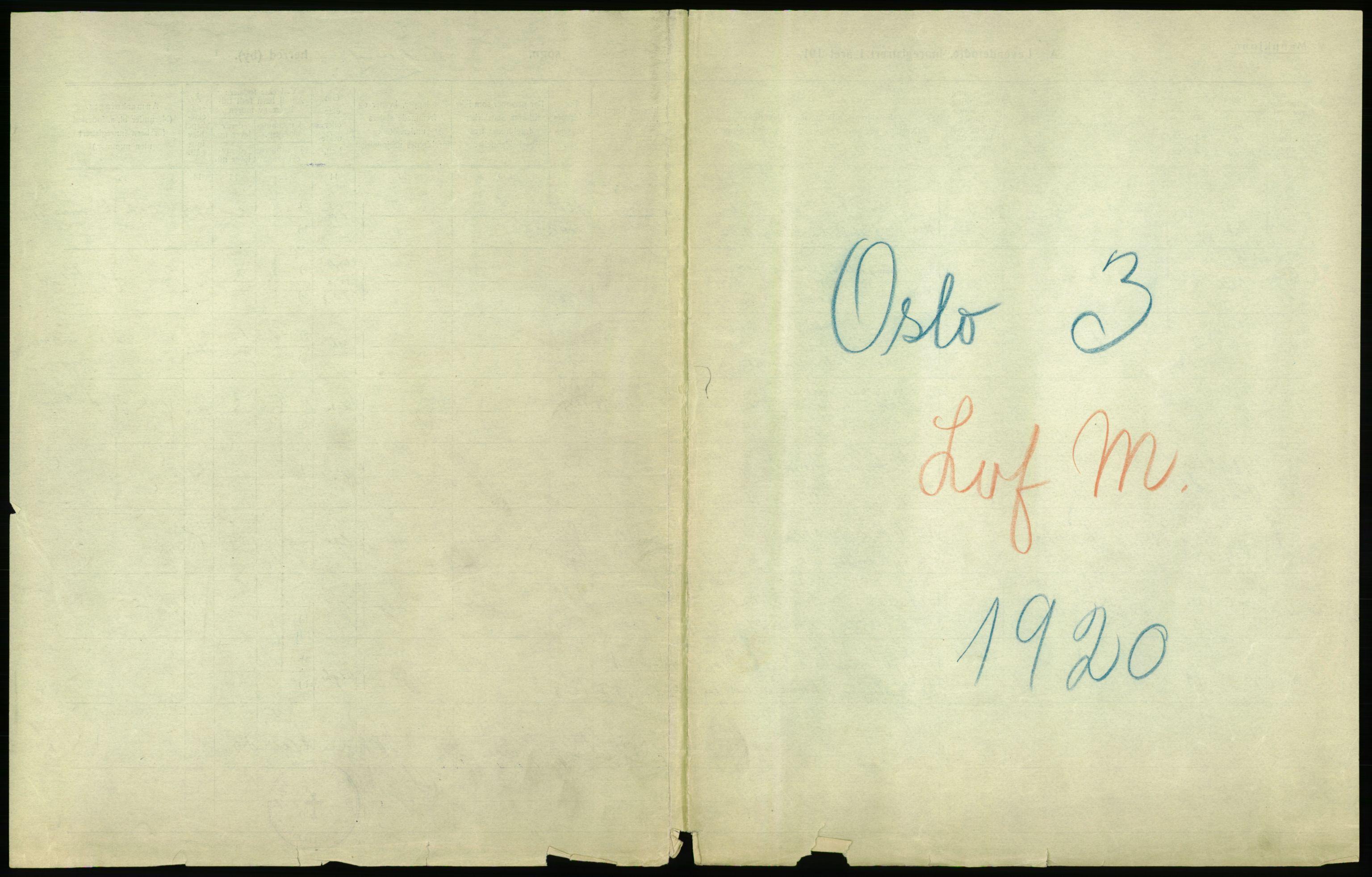 RA, Statistisk sentralbyrå, Sosiodemografiske emner, Befolkning, D/Df/Dfb/Dfbj/L0008: Kristiania: Levendefødte menn og kvinner., 1920