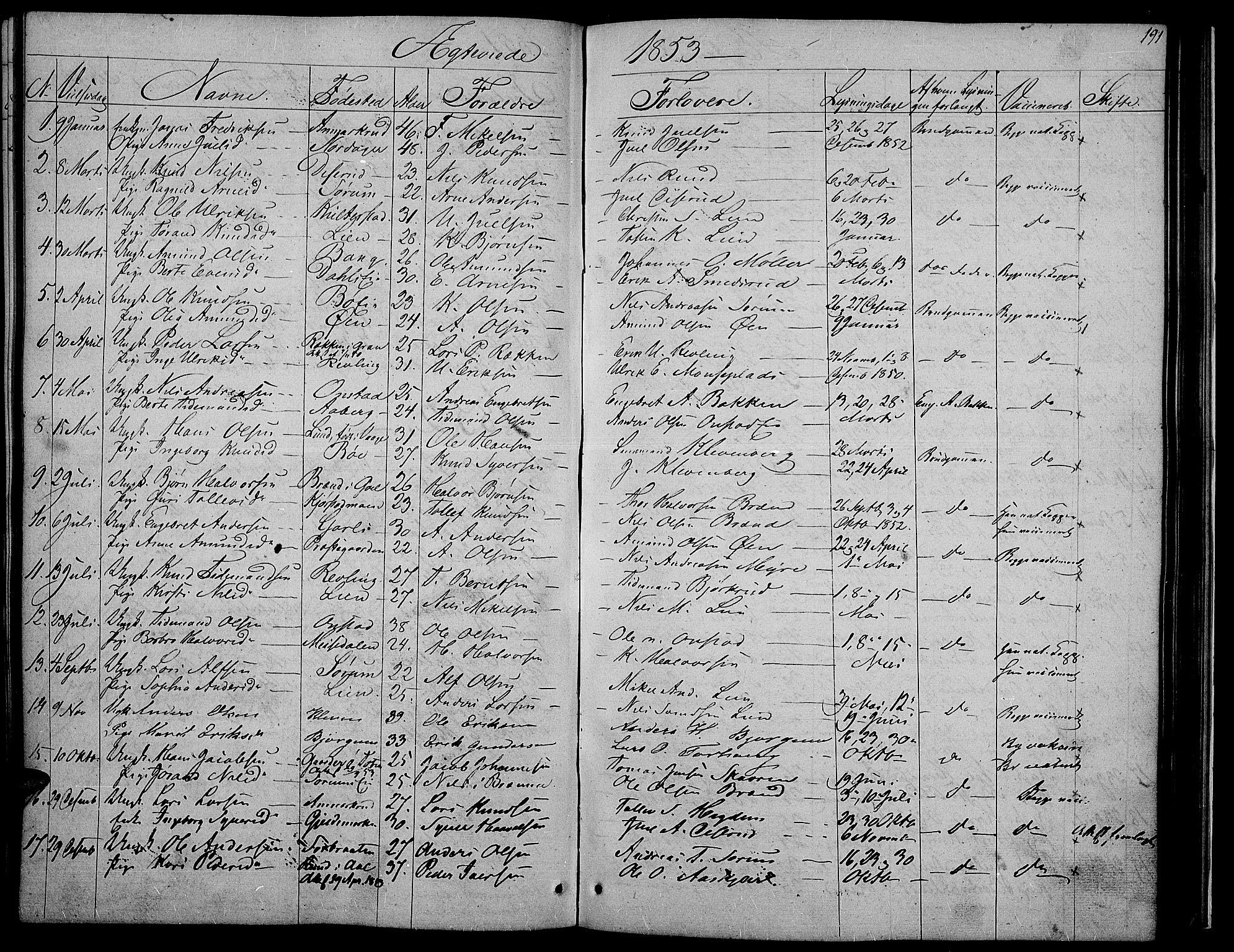 SAH, Nord-Aurdal prestekontor, Klokkerbok nr. 2, 1842-1877, s. 191