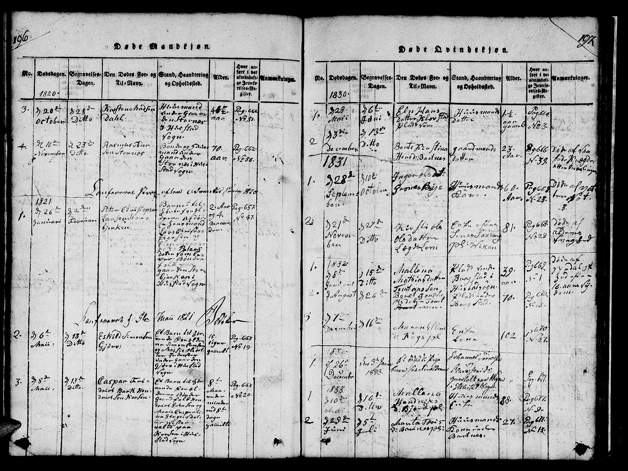 SAT, Ministerialprotokoller, klokkerbøker og fødselsregistre - Nord-Trøndelag, 732/L0317: Klokkerbok nr. 732C01, 1816-1881, s. 196-197