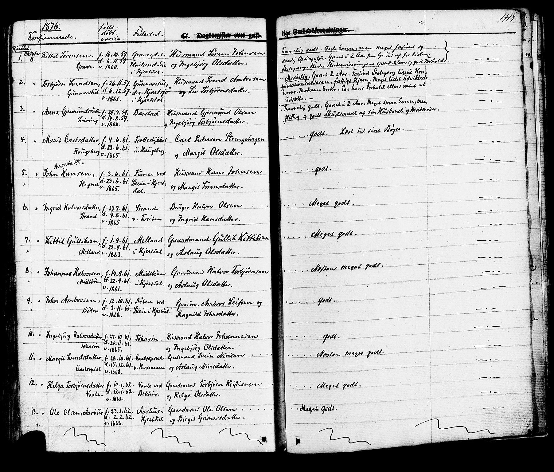 SAKO, Hjartdal kirkebøker, F/Fa/L0009: Ministerialbok nr. I 9, 1860-1879, s. 418