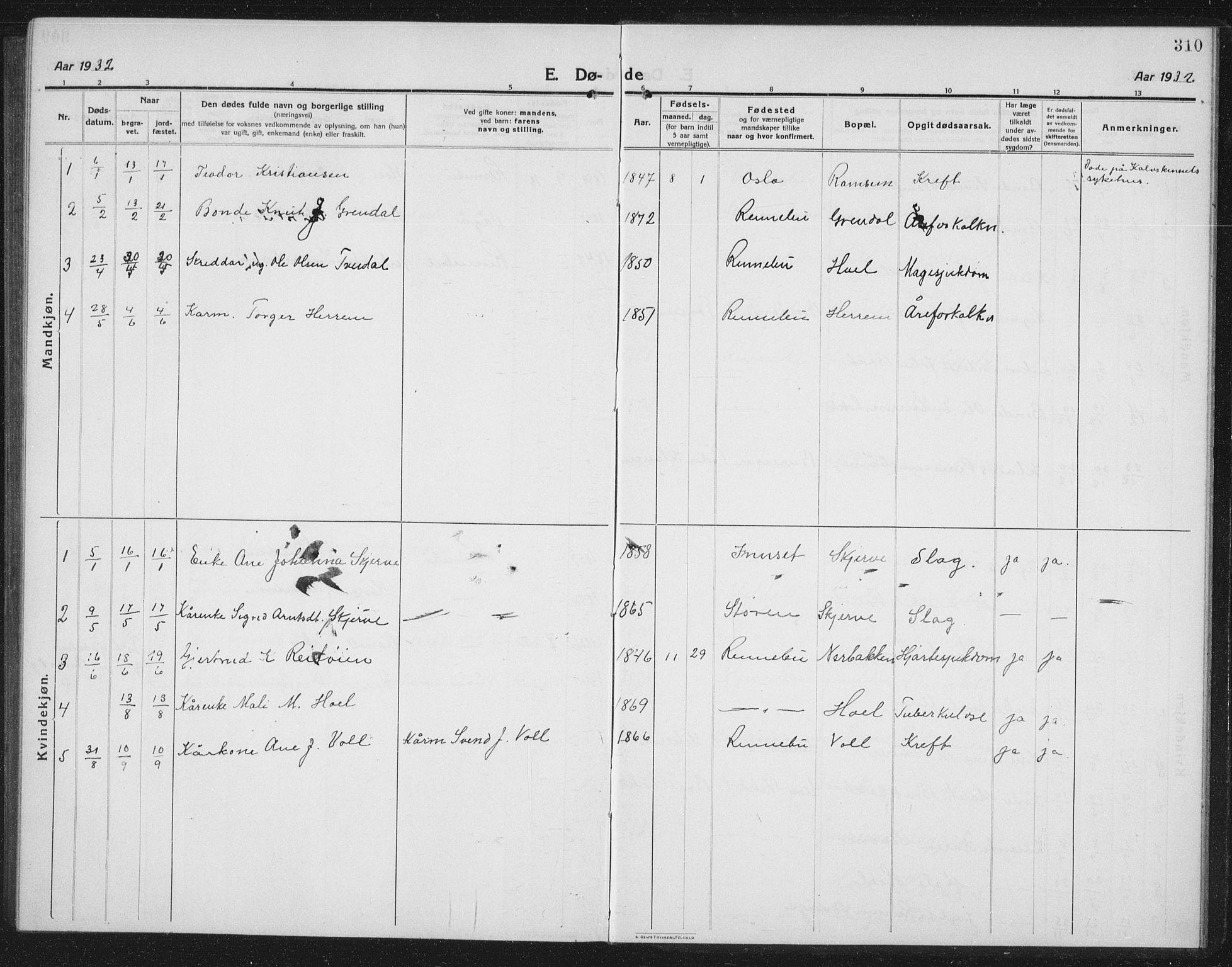 SAT, Ministerialprotokoller, klokkerbøker og fødselsregistre - Sør-Trøndelag, 674/L0877: Klokkerbok nr. 674C04, 1913-1940, s. 310