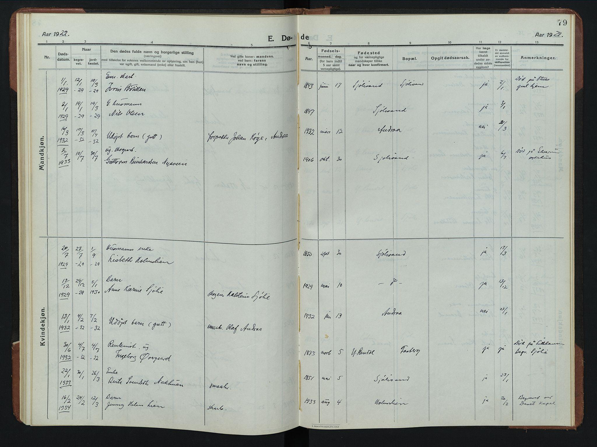 SAH, Rendalen prestekontor, H/Ha/Hab/L0008: Klokkerbok nr. 8, 1914-1948, s. 79