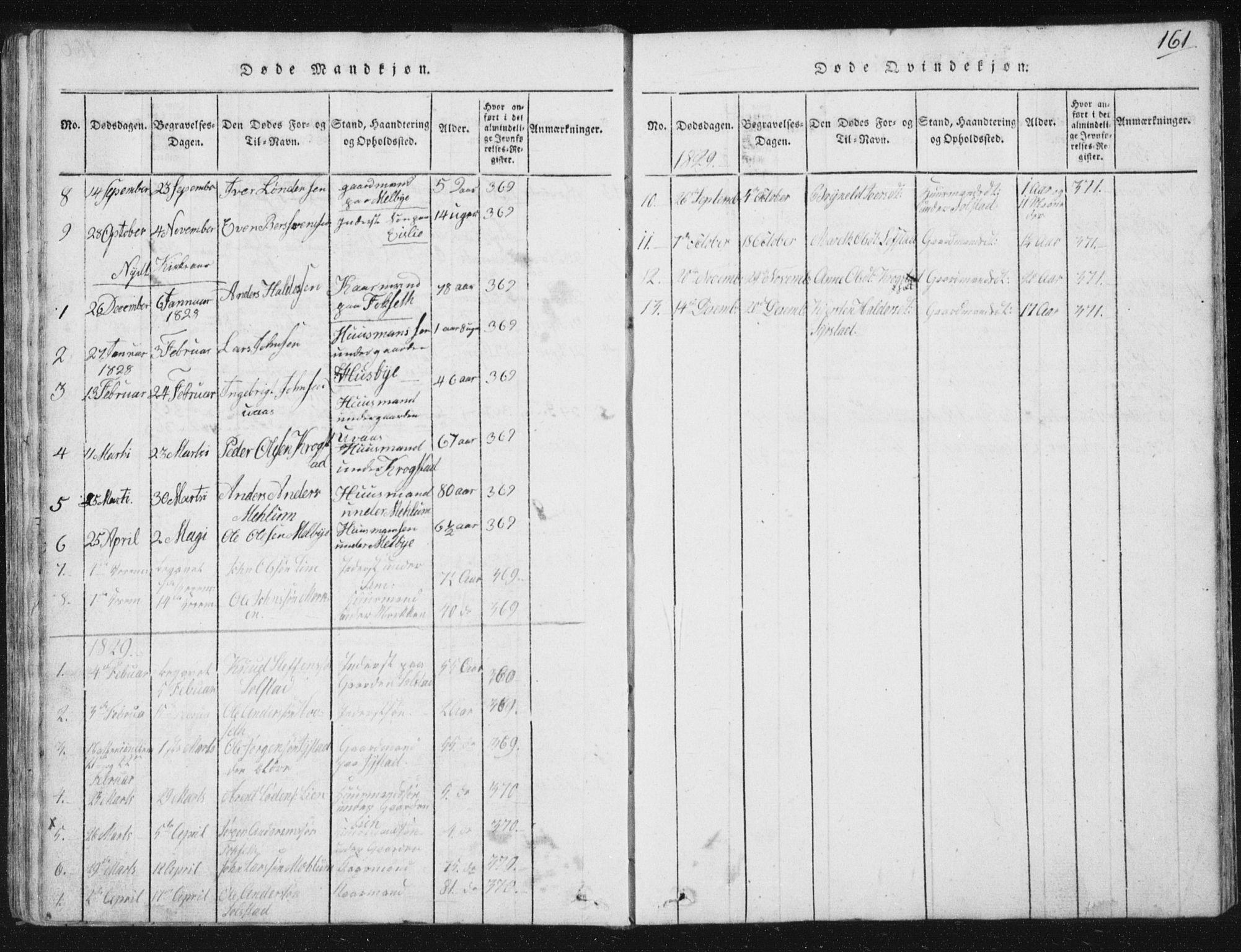 SAT, Ministerialprotokoller, klokkerbøker og fødselsregistre - Sør-Trøndelag, 665/L0770: Ministerialbok nr. 665A05, 1817-1829, s. 161