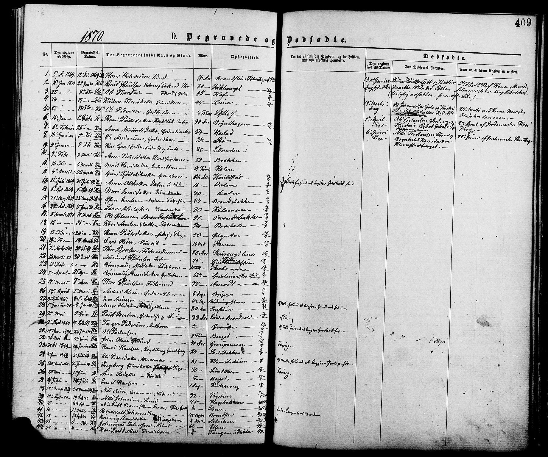 SAH, Nord-Fron prestekontor, Ministerialbok nr. 2, 1865-1883, s. 409