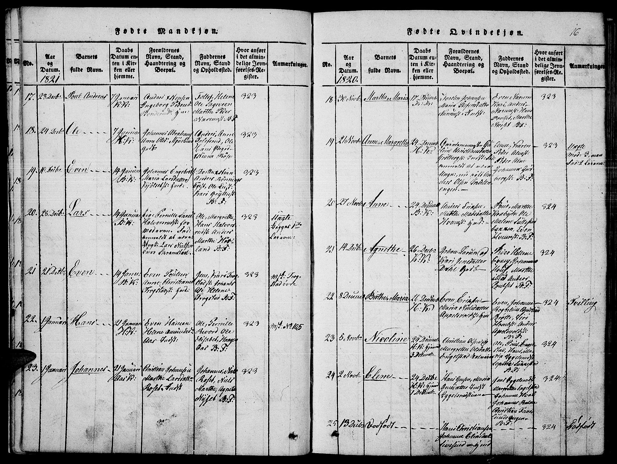 SAH, Toten prestekontor, Ministerialbok nr. 10, 1820-1828, s. 16