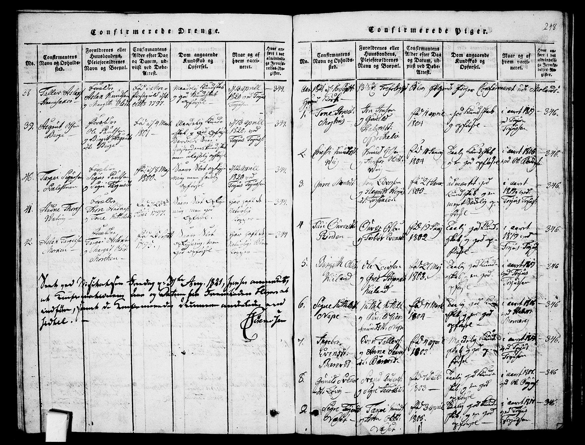 SAKO, Fyresdal kirkebøker, G/Ga/L0001: Klokkerbok nr. I 1, 1816-1840, s. 248