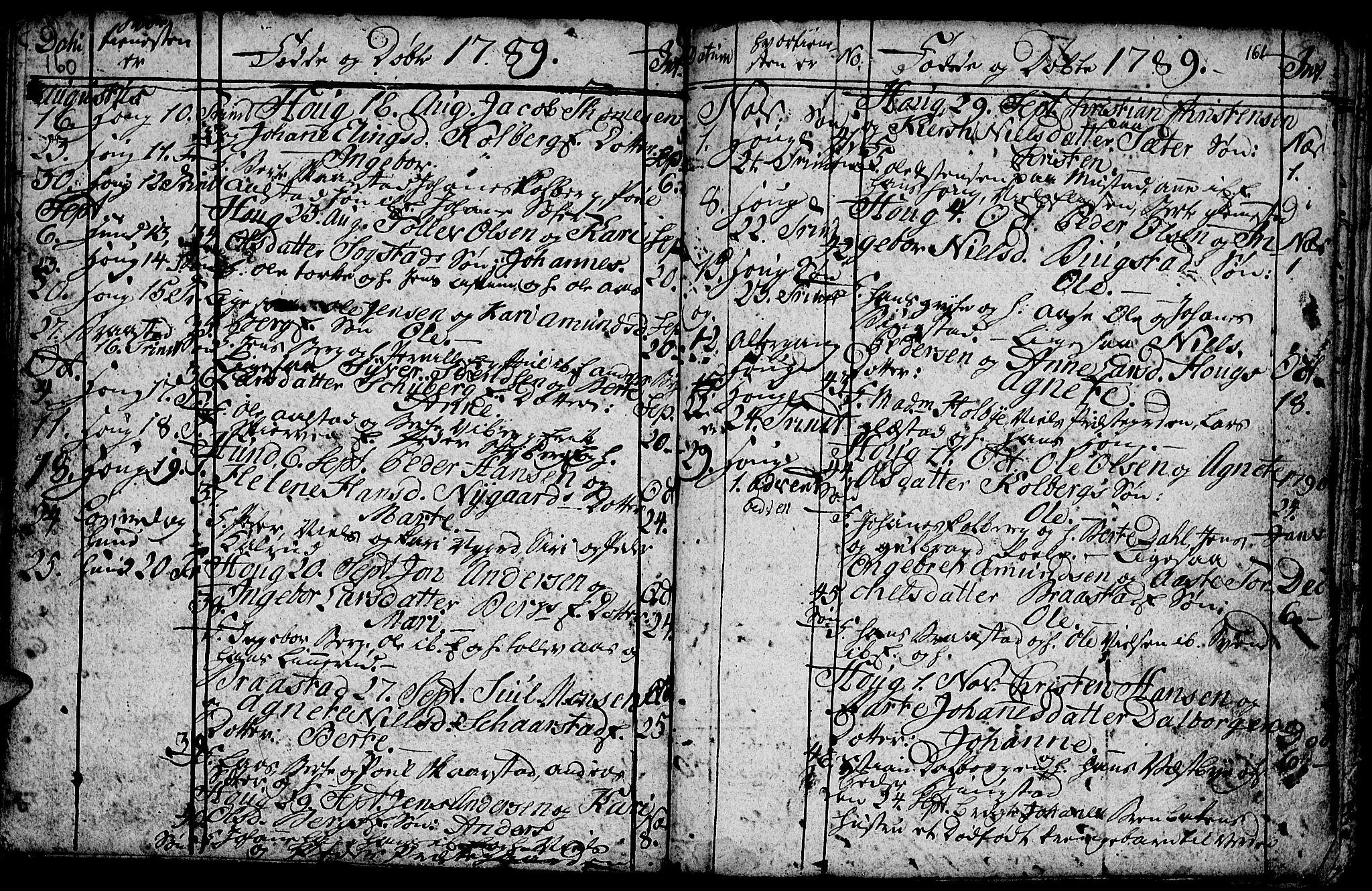 SAH, Vardal prestekontor, H/Ha/Hab/L0001: Klokkerbok nr. 1, 1771-1790, s. 160-161
