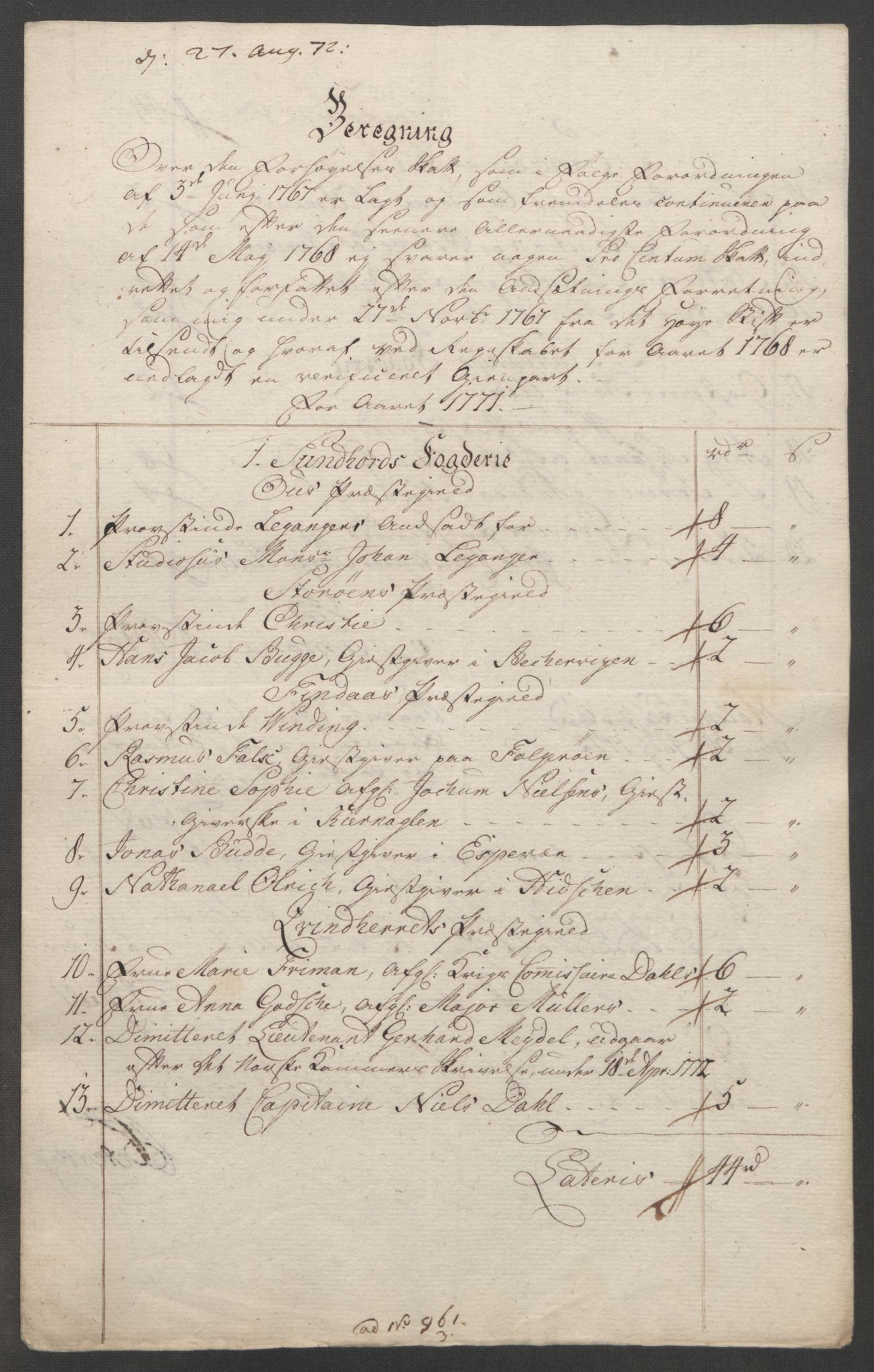RA, Rentekammeret inntil 1814, Reviderte regnskaper, Fogderegnskap, R48/L3136: Ekstraskatten Sunnhordland og Hardanger, 1762-1772, s. 250