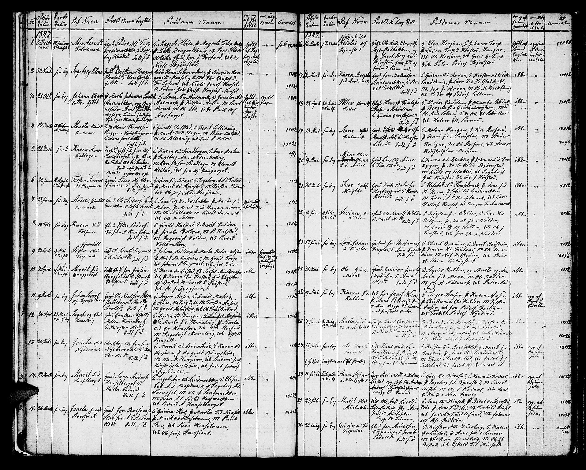 SAT, Ministerialprotokoller, klokkerbøker og fødselsregistre - Sør-Trøndelag, 616/L0421: Klokkerbok nr. 616C04, 1834-1850, s. 25