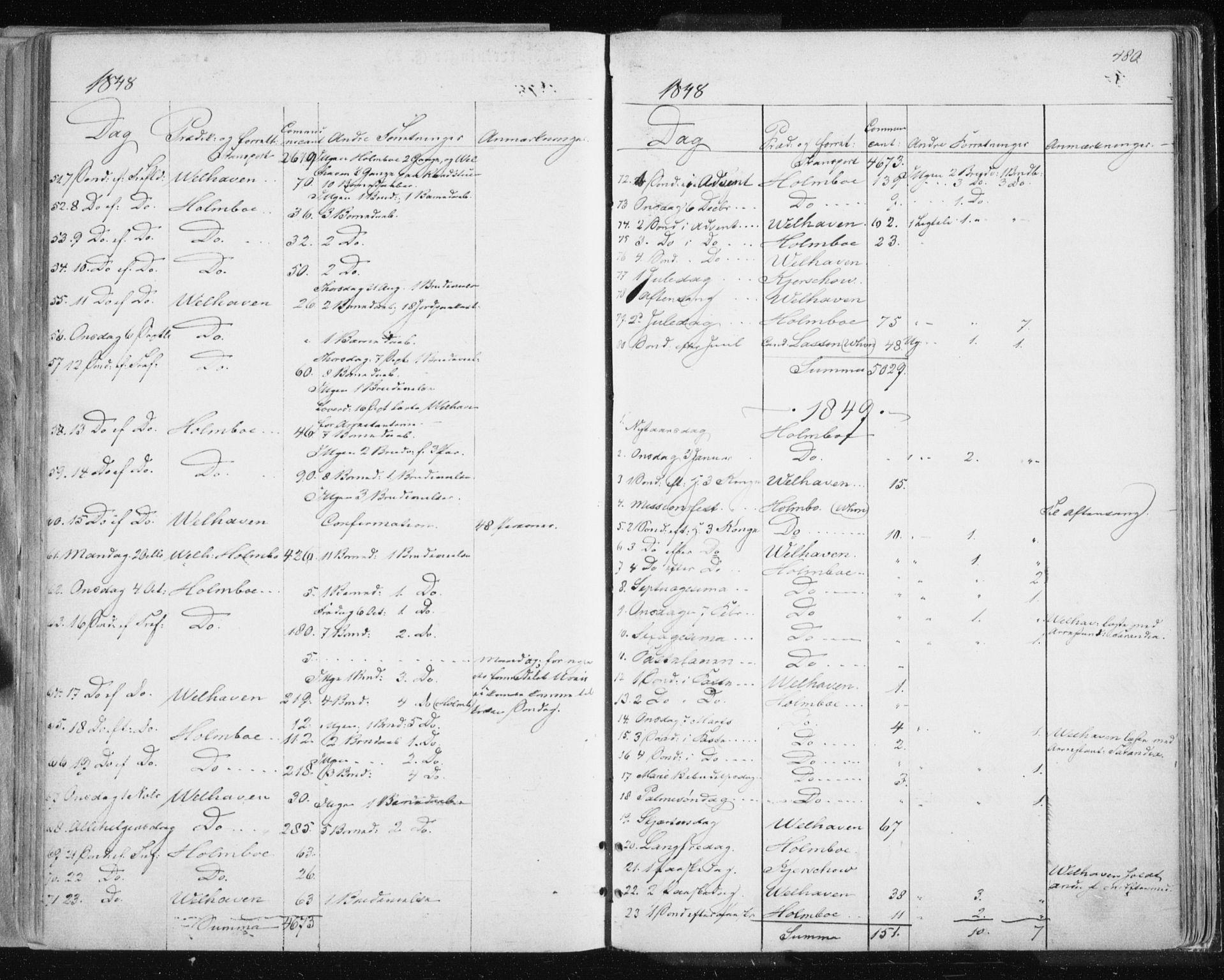 SATØ, Tromsø sokneprestkontor/stiftsprosti/domprosti, G/Ga/L0010kirke: Ministerialbok nr. 10, 1848-1855, s. 480