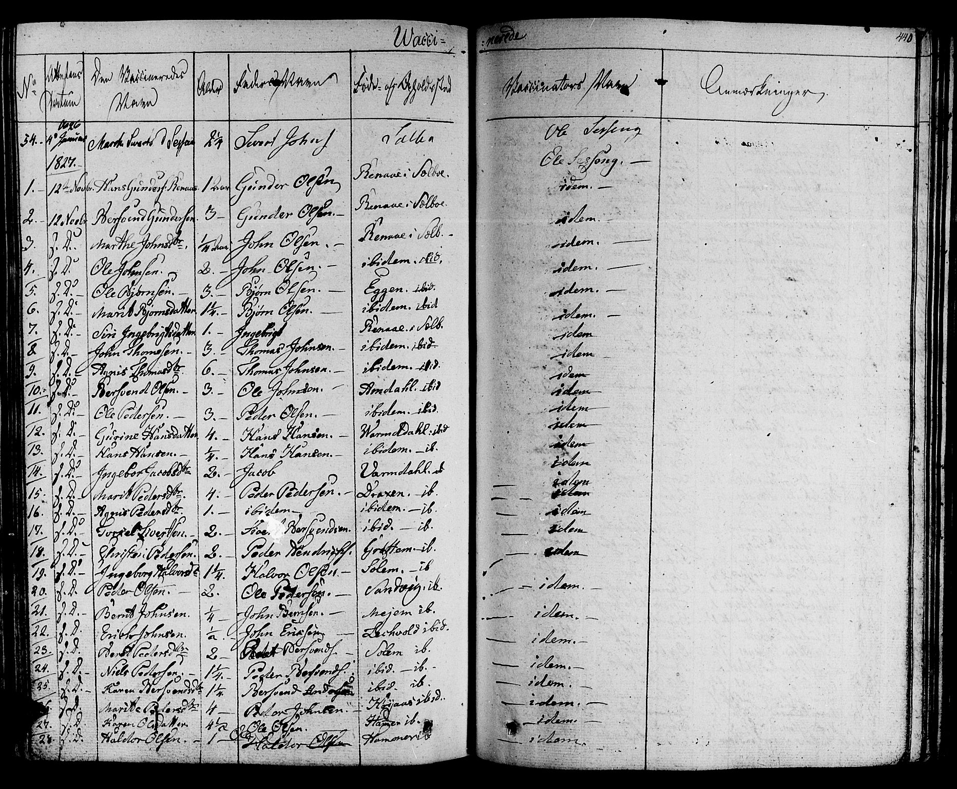 SAT, Ministerialprotokoller, klokkerbøker og fødselsregistre - Sør-Trøndelag, 695/L1143: Ministerialbok nr. 695A05 /1, 1824-1842, s. 440