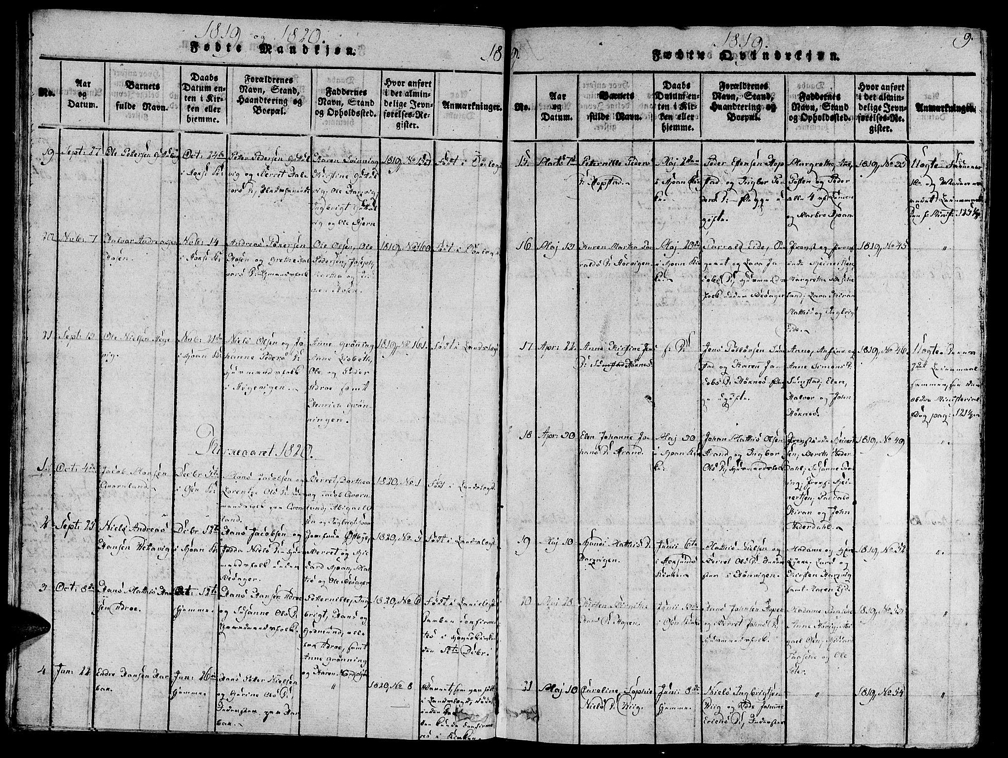 SAT, Ministerialprotokoller, klokkerbøker og fødselsregistre - Sør-Trøndelag, 657/L0702: Ministerialbok nr. 657A03, 1818-1831, s. 9