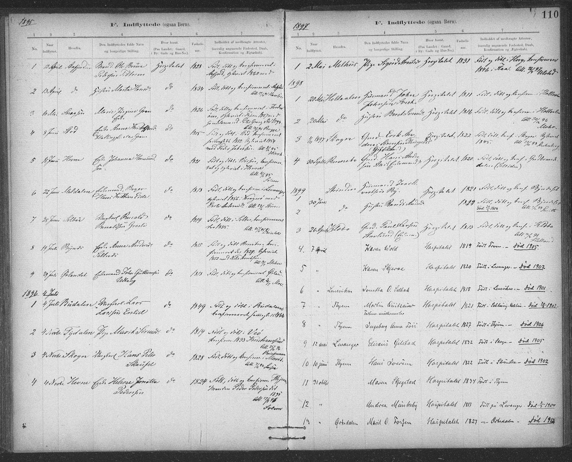 SAT, Ministerialprotokoller, klokkerbøker og fødselsregistre - Sør-Trøndelag, 623/L0470: Ministerialbok nr. 623A04, 1884-1938, s. 110