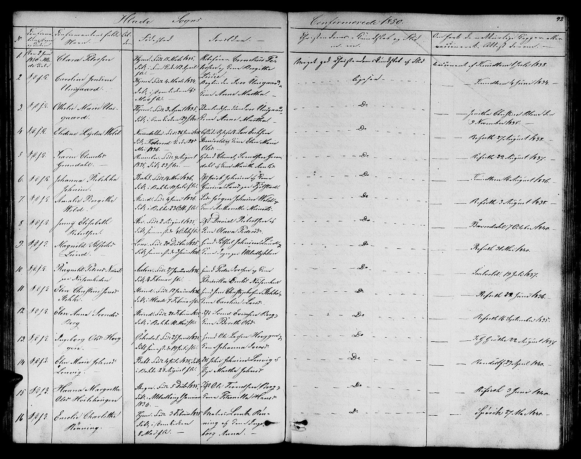SAT, Ministerialprotokoller, klokkerbøker og fødselsregistre - Sør-Trøndelag, 606/L0310: Klokkerbok nr. 606C06, 1850-1859, s. 92