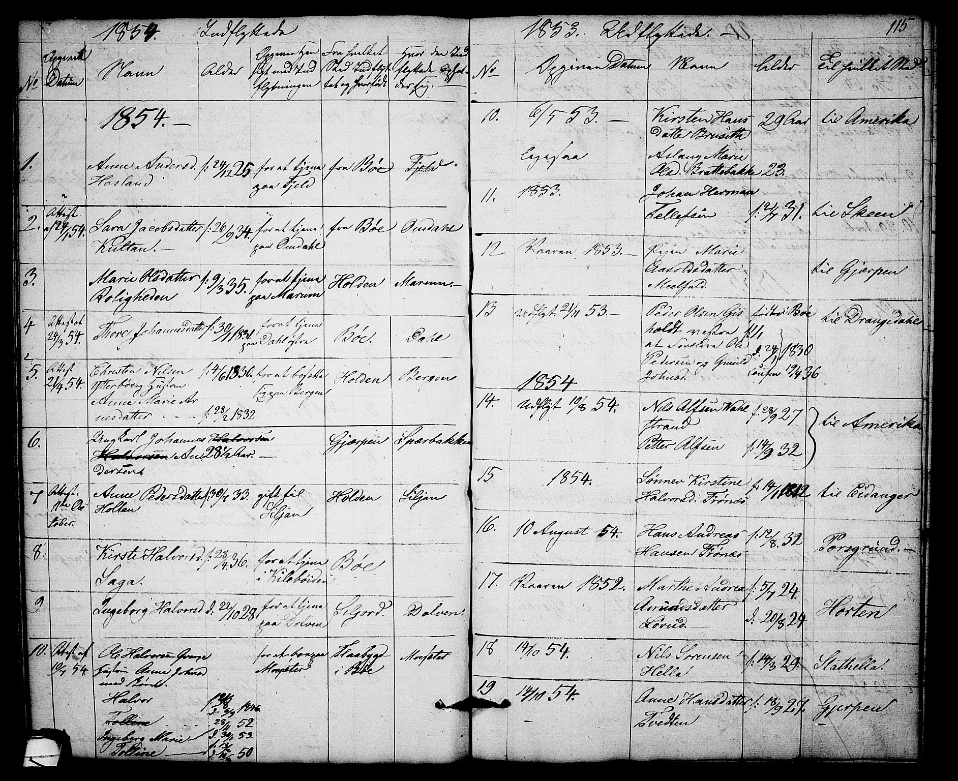SAKO, Solum kirkebøker, G/Gb/L0001: Klokkerbok nr. II 1, 1848-1859, s. 115