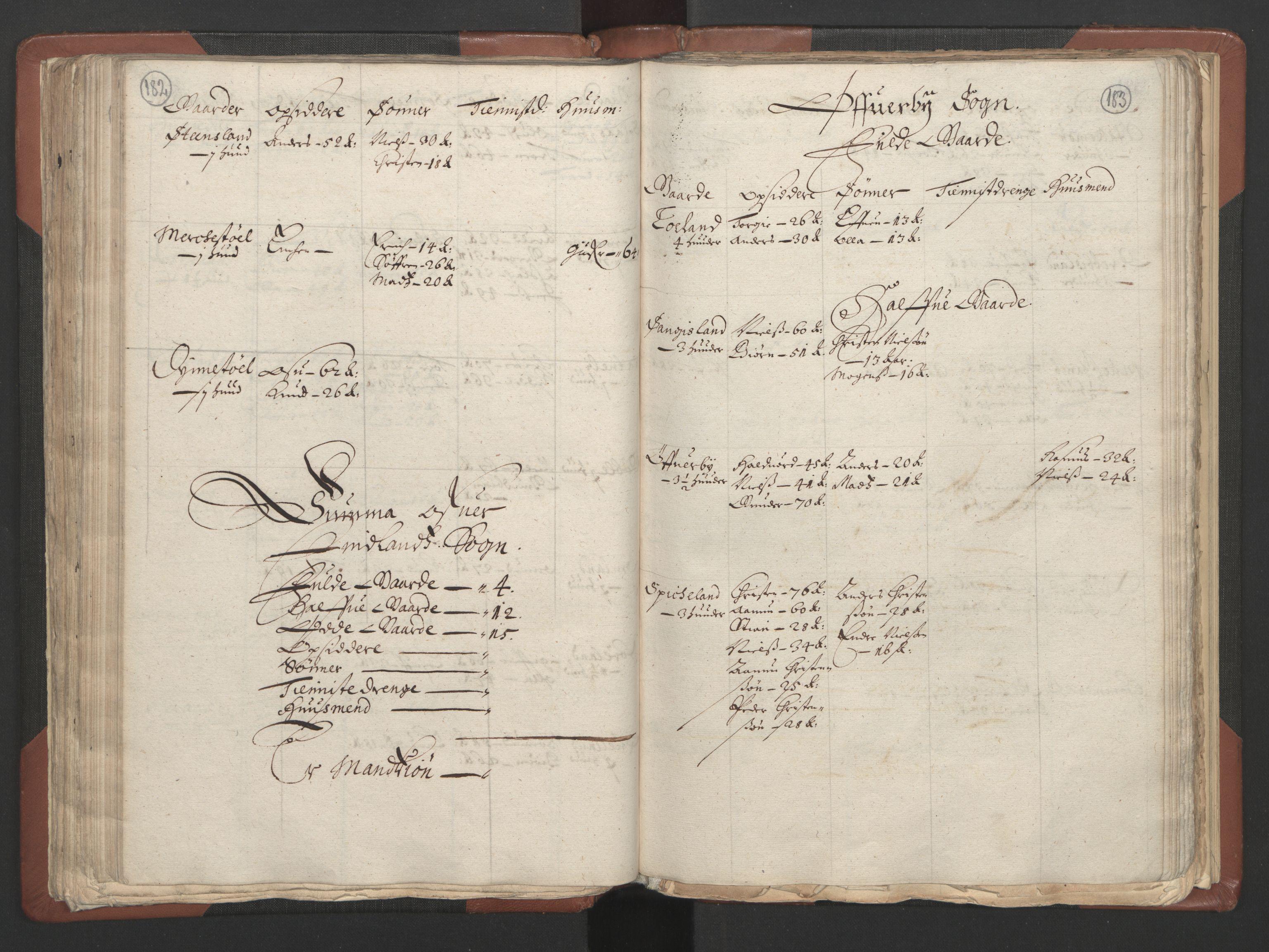 RA, Fogdenes og sorenskrivernes manntall 1664-1666, nr. 9: Mandal len, 1664-1666, s. 182-183